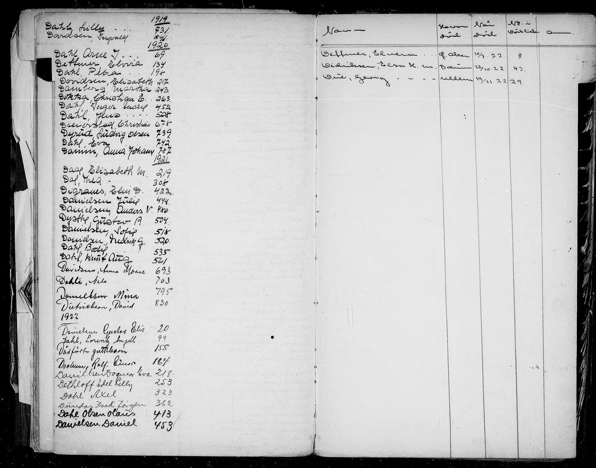 SAO, Aker kriminaldommer, skifte- og auksjonsforvalterembete, H/Ha/Haa/L0001: Register til dødsfallsprotokoll, 1911-1922