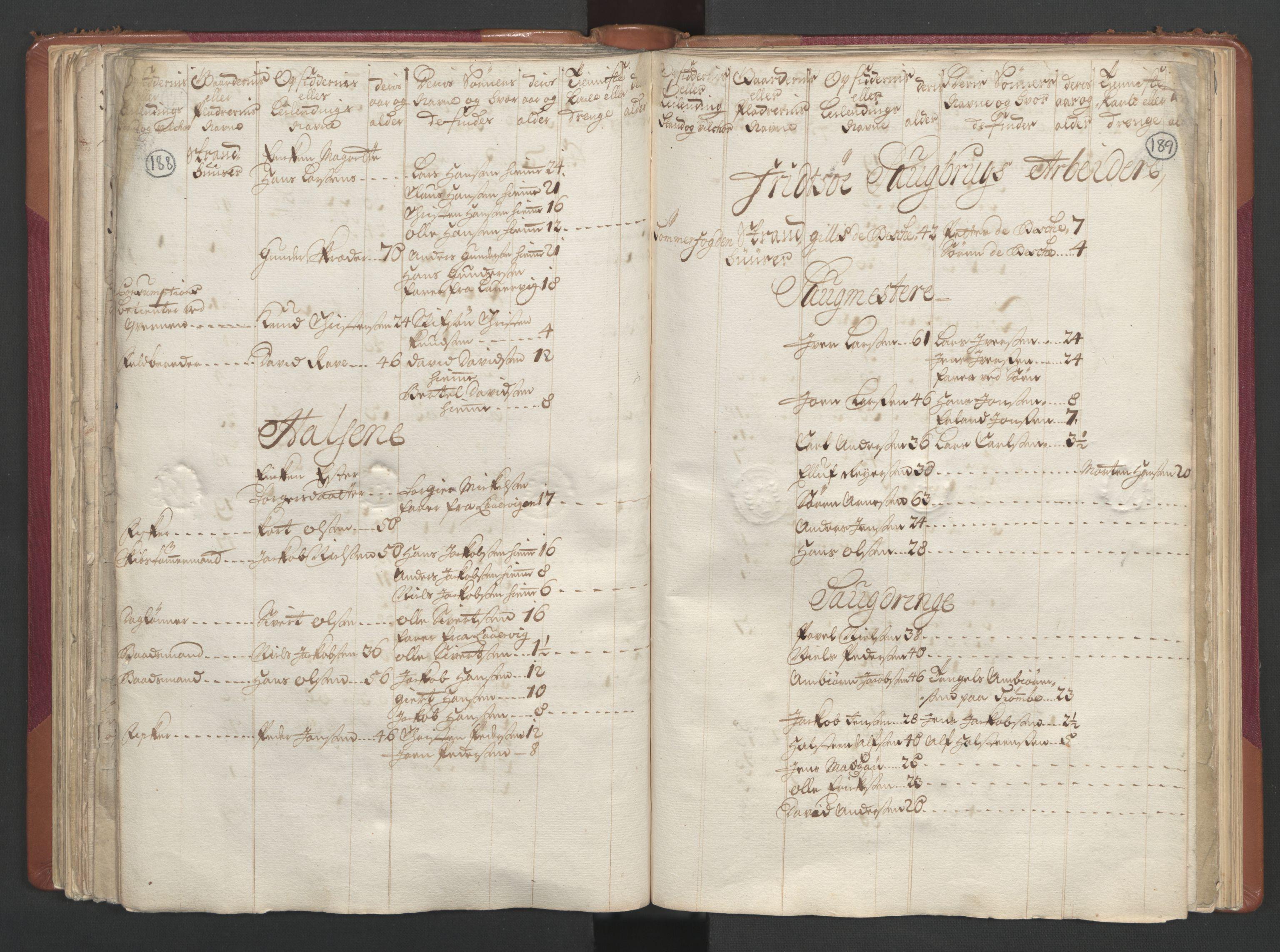 RA, Manntallet 1701, nr. 2: Solør, Odal og Østerdal fogderi og Larvik grevskap, 1701, s. 188-189