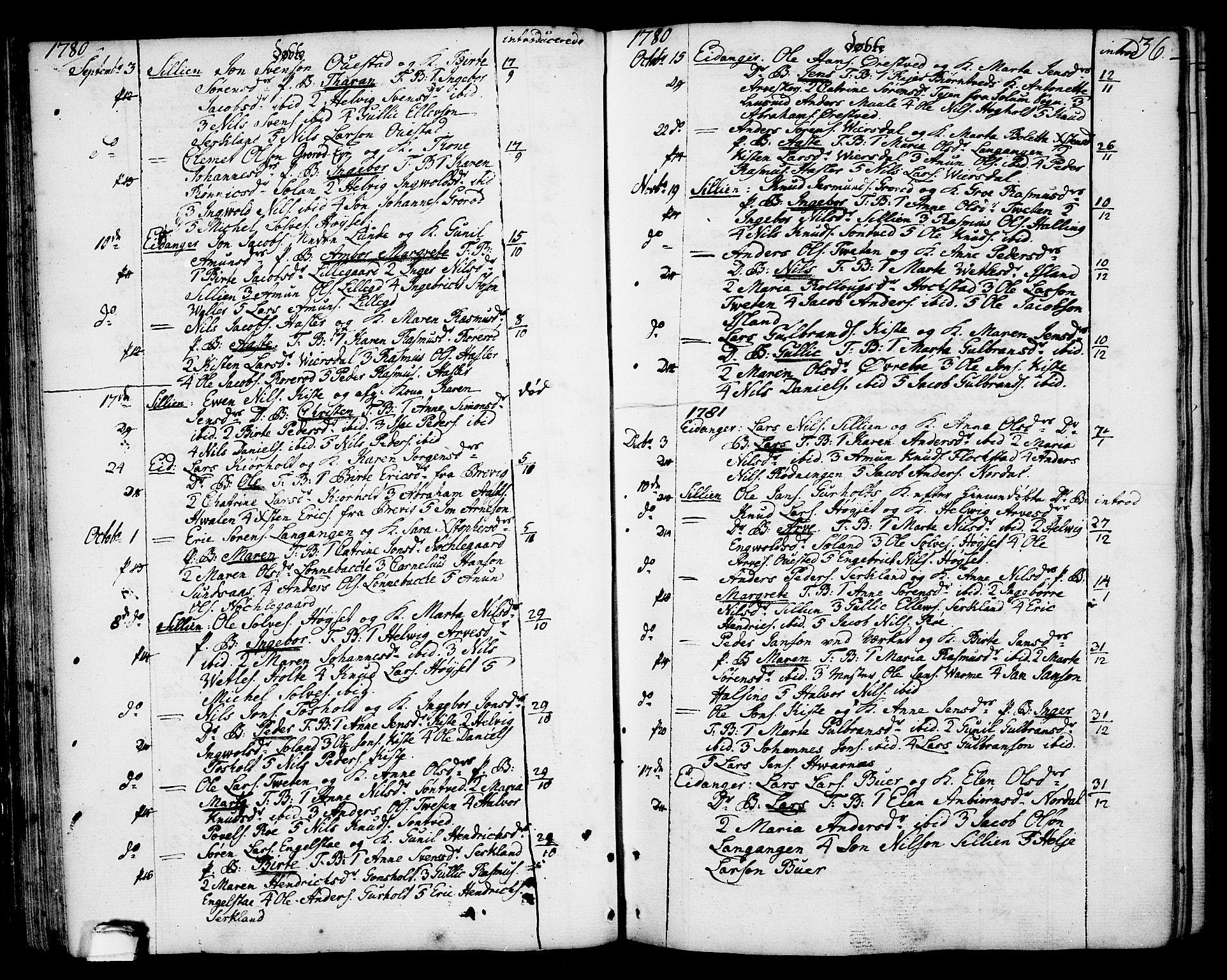 SAKO, Eidanger kirkebøker, F/Fa/L0006: Ministerialbok nr. 6, 1764-1814, s. 36