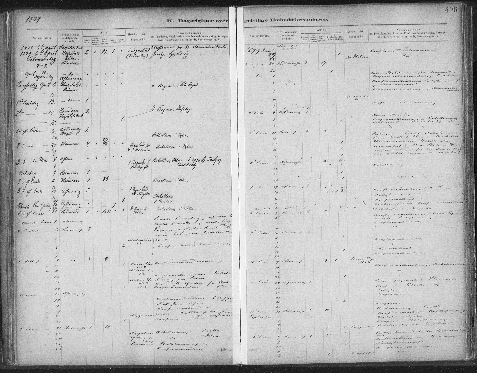 SAT, Ministerialprotokoller, klokkerbøker og fødselsregistre - Sør-Trøndelag, 603/L0163: Ministerialbok nr. 603A02, 1879-1895, s. 406