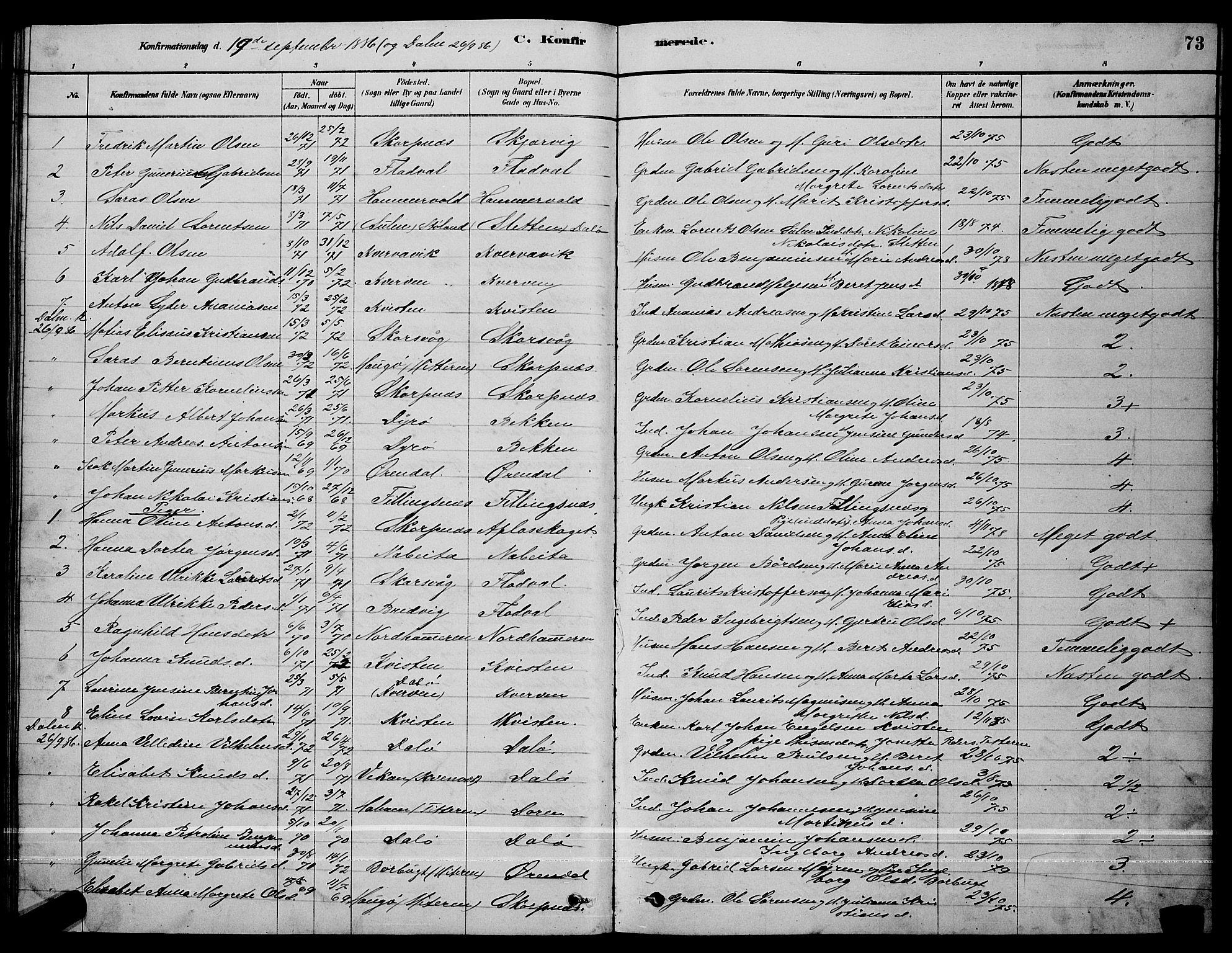 SAT, Ministerialprotokoller, klokkerbøker og fødselsregistre - Sør-Trøndelag, 641/L0597: Klokkerbok nr. 641C01, 1878-1893, s. 73
