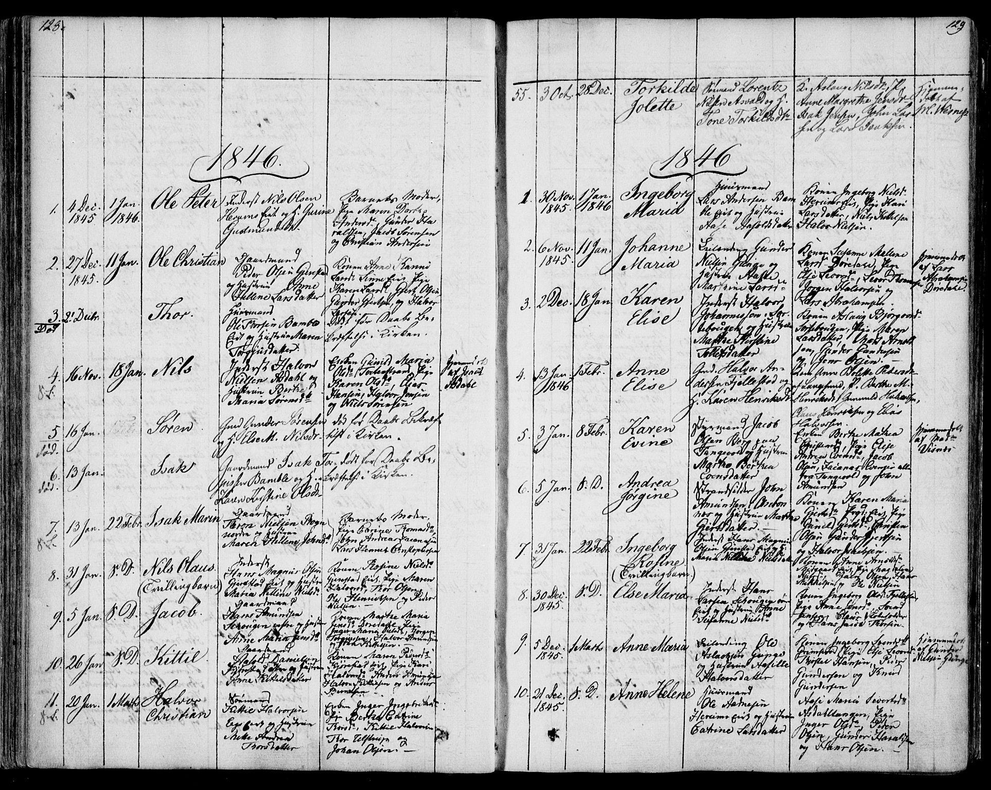 SAKO, Bamble kirkebøker, F/Fa/L0004: Ministerialbok nr. I 4, 1834-1853, s. 128-129