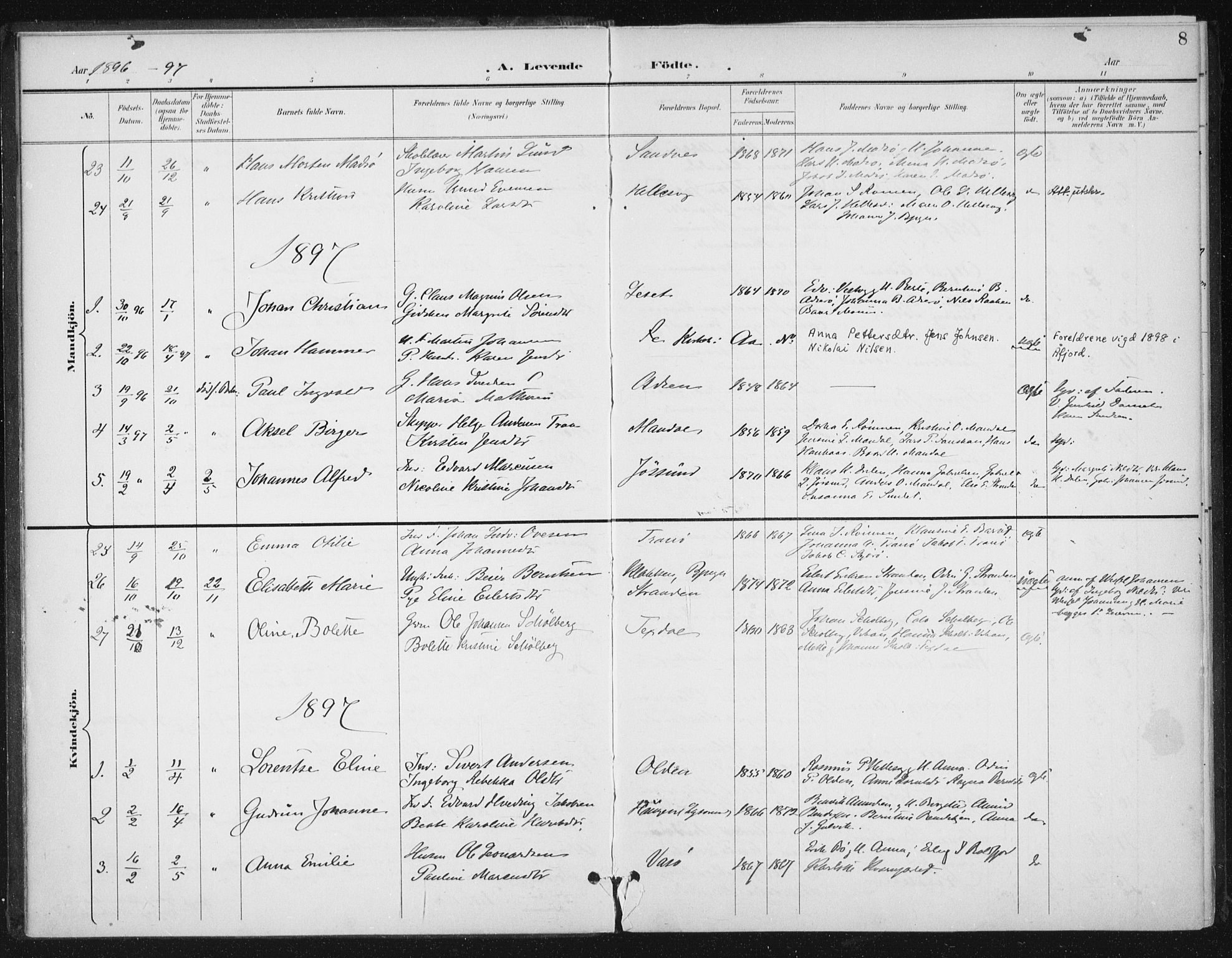 SAT, Ministerialprotokoller, klokkerbøker og fødselsregistre - Sør-Trøndelag, 654/L0664: Ministerialbok nr. 654A02, 1895-1907, s. 8