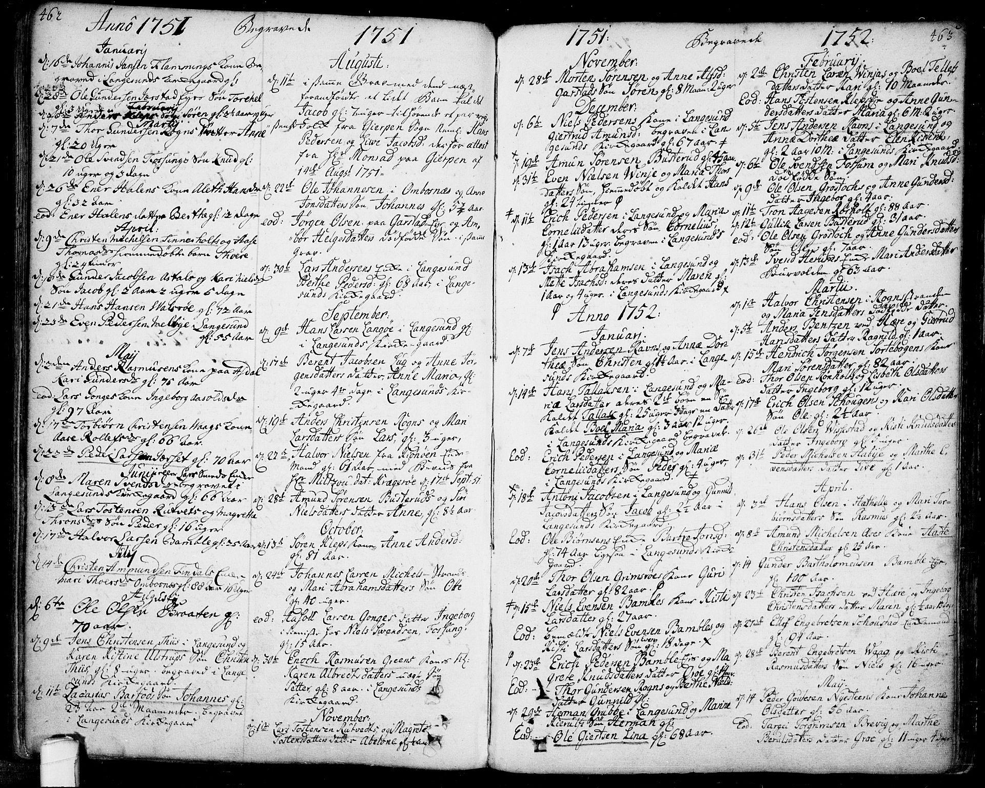 SAKO, Bamble kirkebøker, F/Fa/L0001: Ministerialbok nr. I 1, 1702-1774, s. 462-463