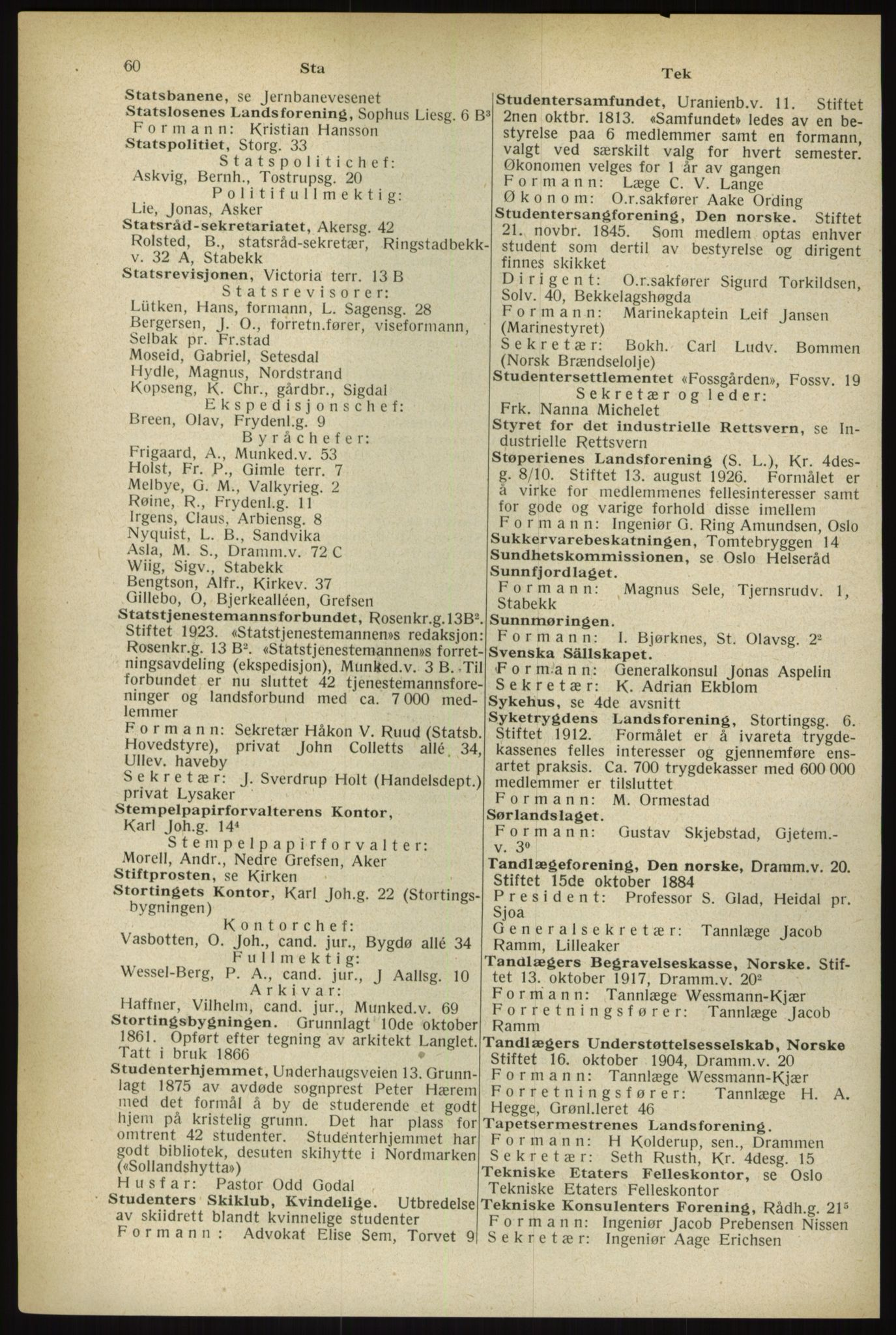 PUBL, Kristiania/Oslo adressebok, 1933, s. 60