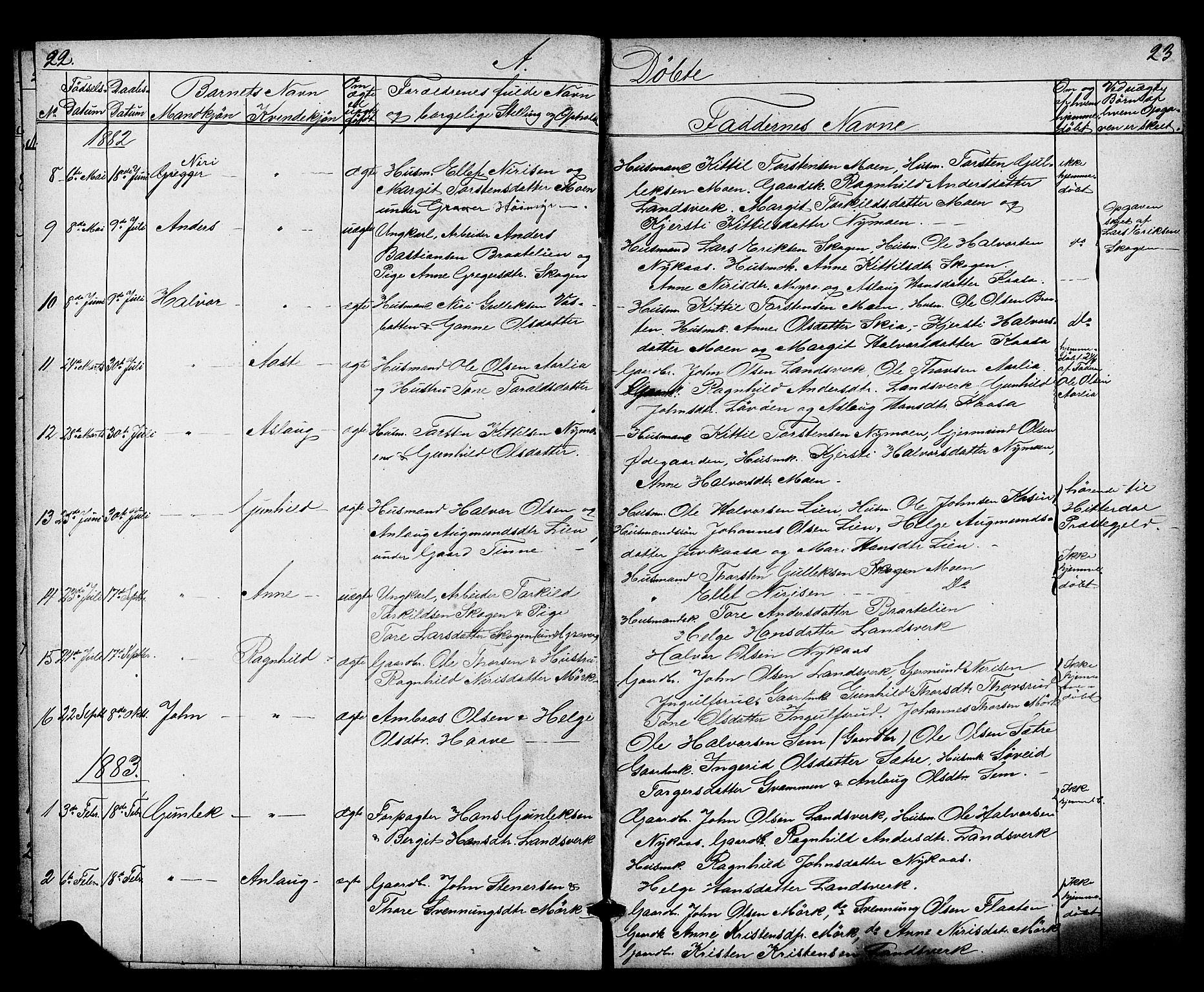 SAKO, Heddal kirkebøker, G/Gb/L0001: Klokkerbok nr. II 1, 1866-1887, s. 22-23