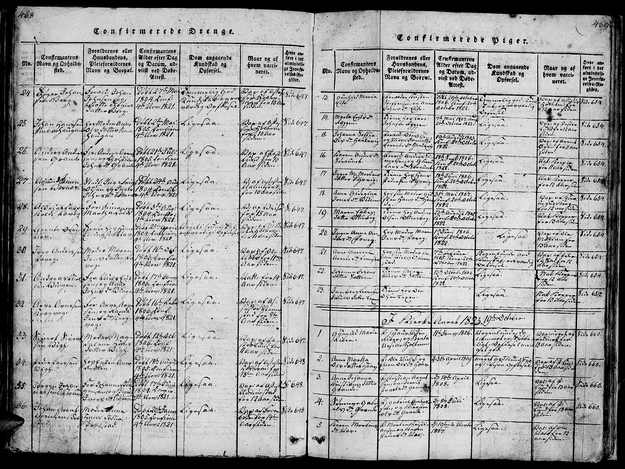 SAT, Ministerialprotokoller, klokkerbøker og fødselsregistre - Sør-Trøndelag, 659/L0744: Klokkerbok nr. 659C01, 1818-1825, s. 468-469