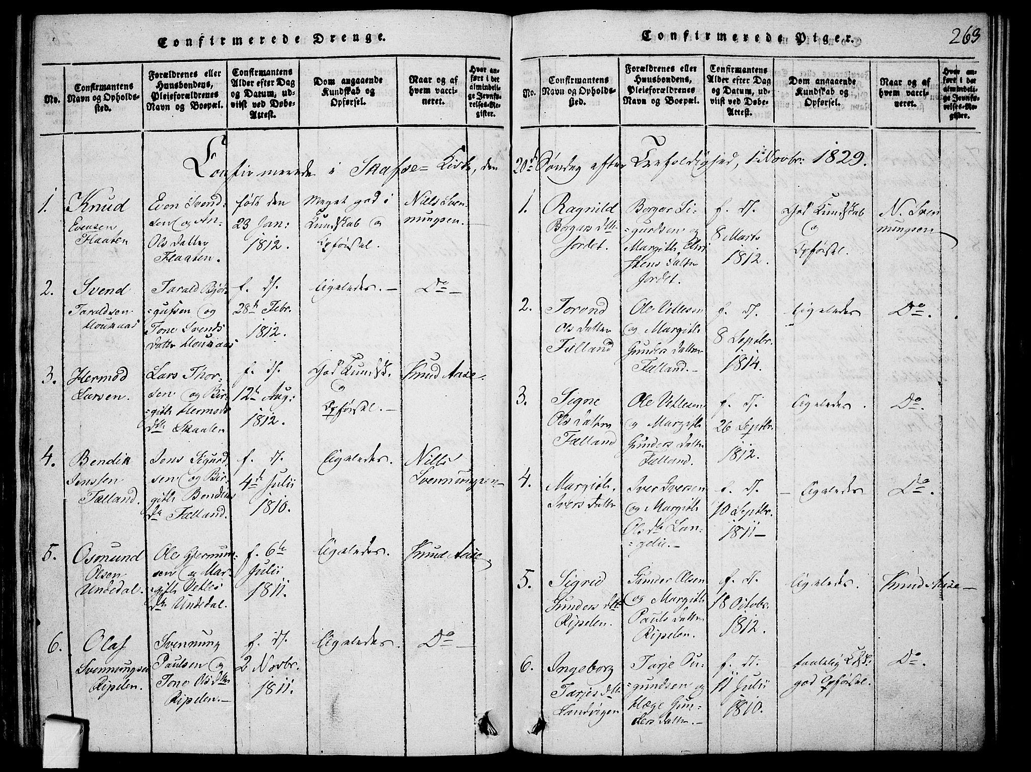 SAKO, Mo kirkebøker, F/Fa/L0004: Ministerialbok nr. I 4, 1814-1844, s. 263