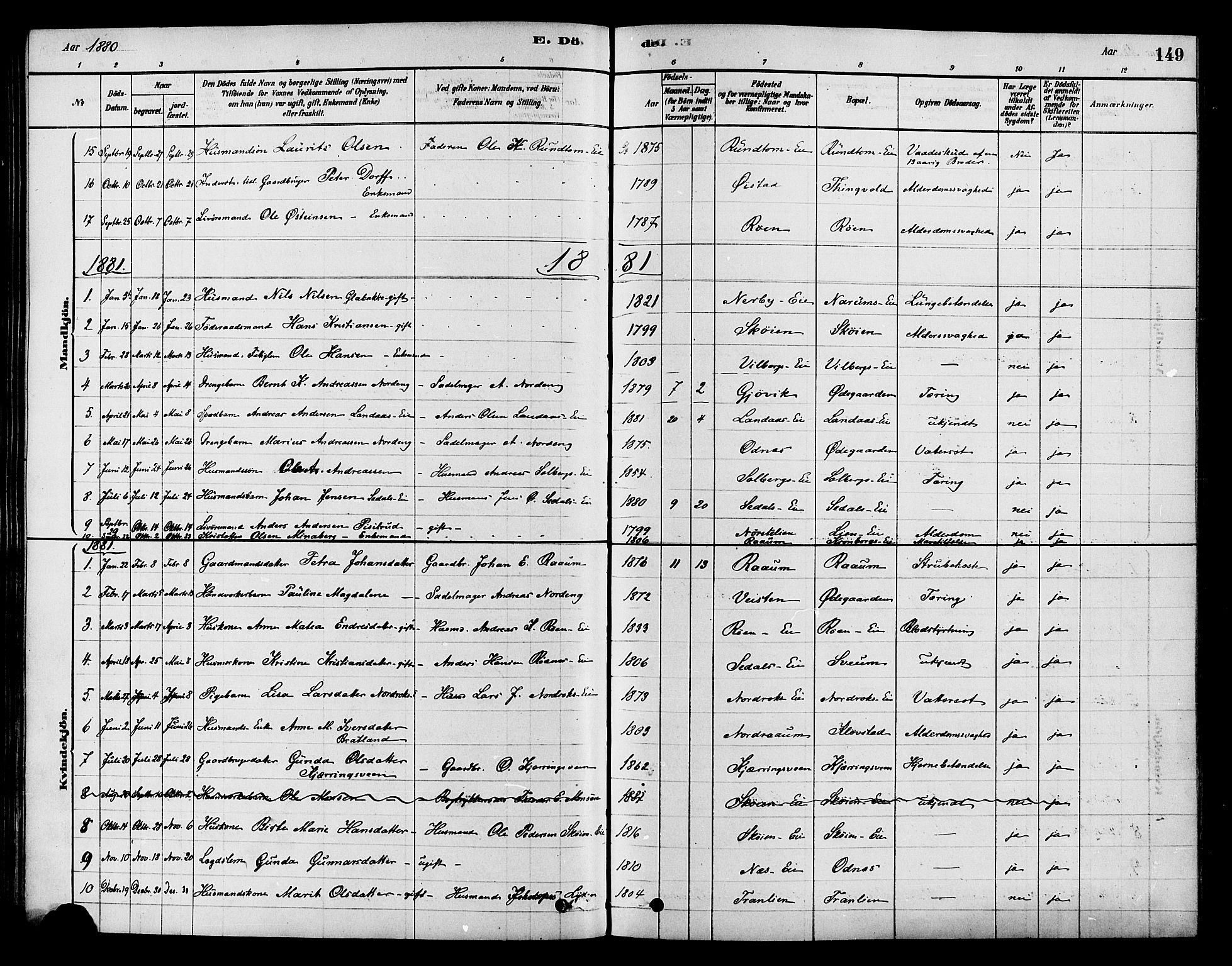 SAH, Søndre Land prestekontor, K/L0002: Ministerialbok nr. 2, 1878-1894, s. 149