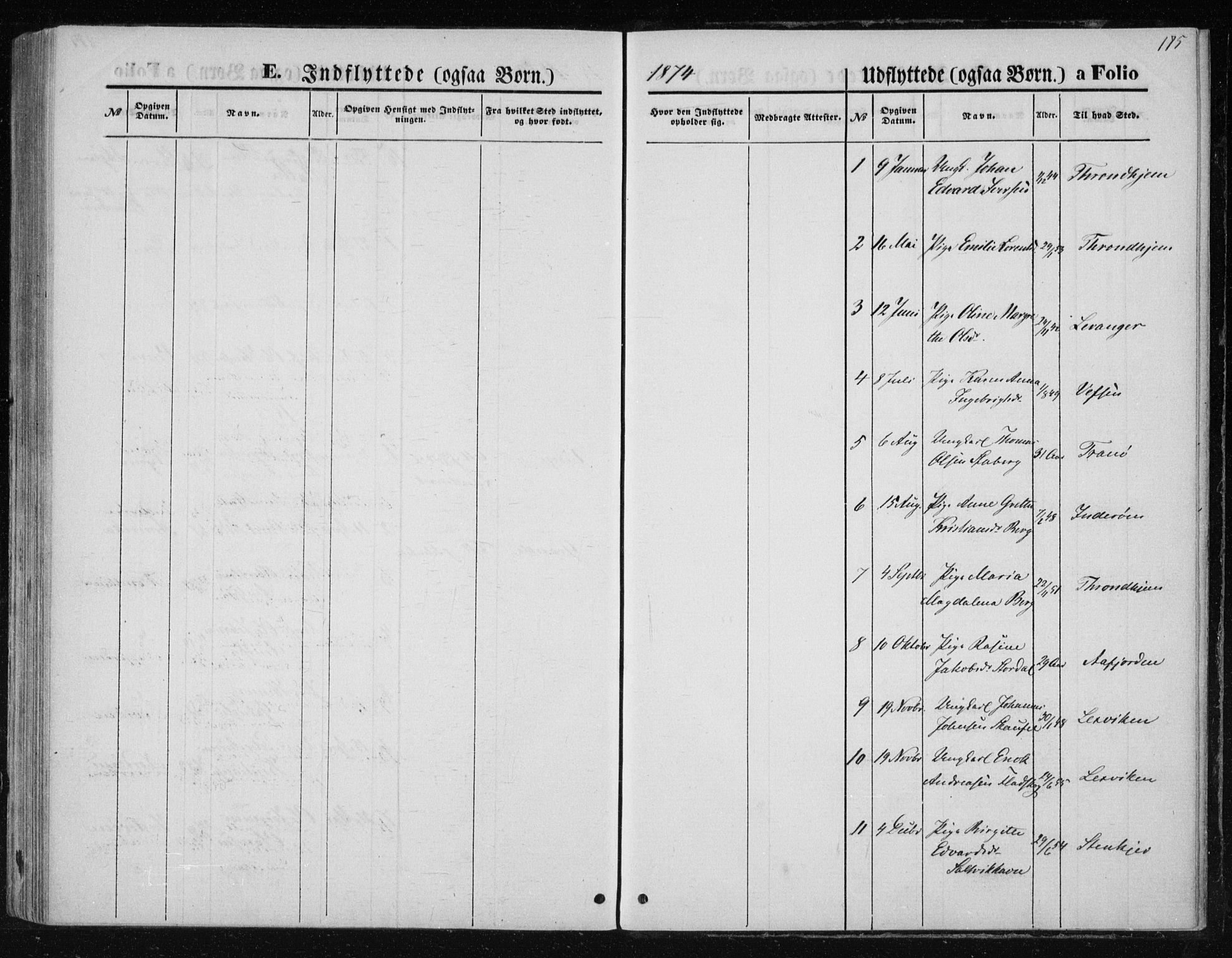 SAT, Ministerialprotokoller, klokkerbøker og fødselsregistre - Nord-Trøndelag, 733/L0324: Ministerialbok nr. 733A03, 1870-1883, s. 175