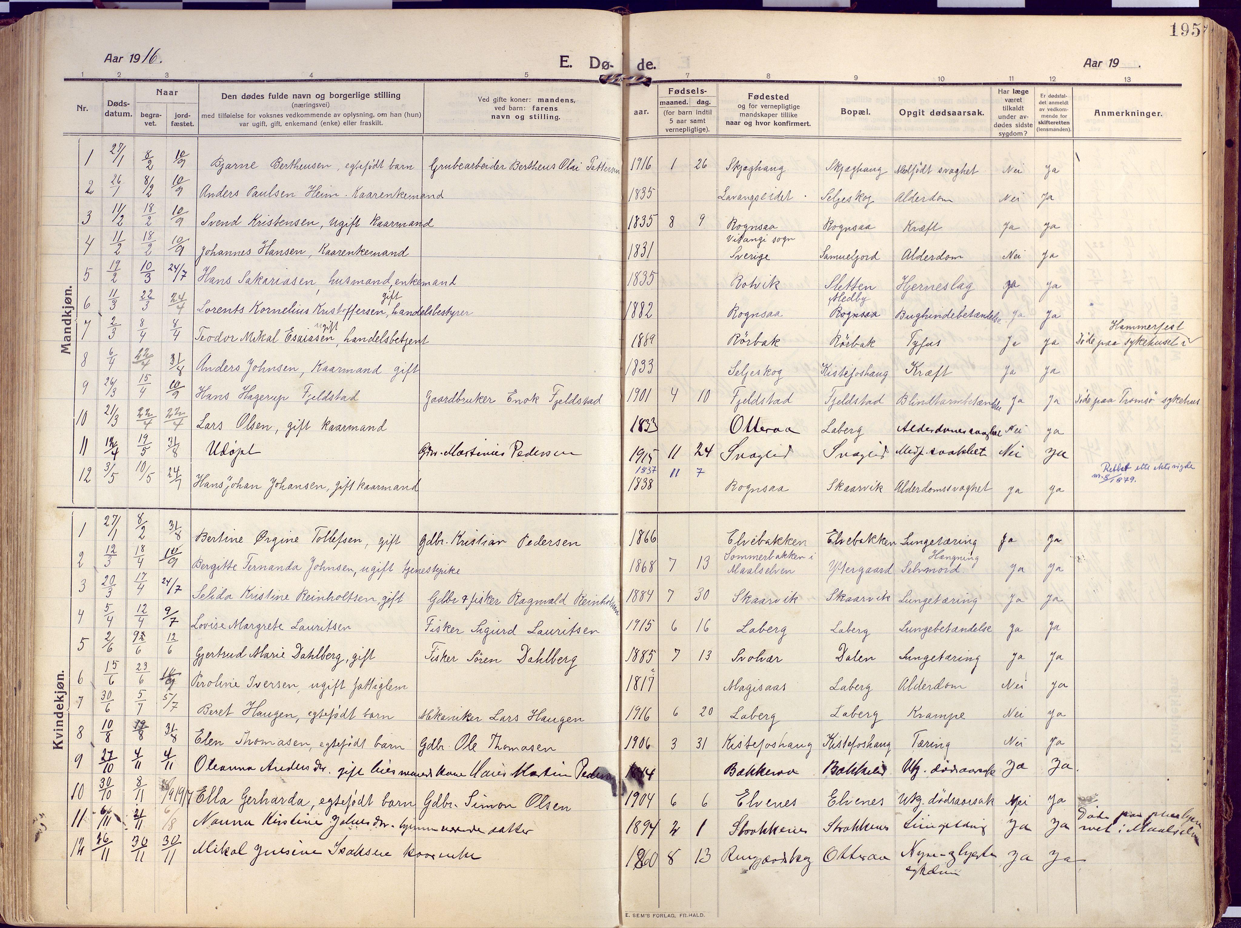 SATØ, Salangen sokneprestembete, Ministerialbok nr. 4, 1912-1927, s. 195