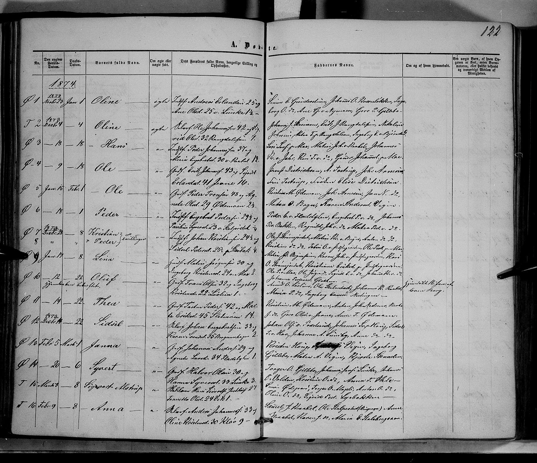 SAH, Øyer prestekontor, Ministerialbok nr. 6, 1858-1874, s. 122