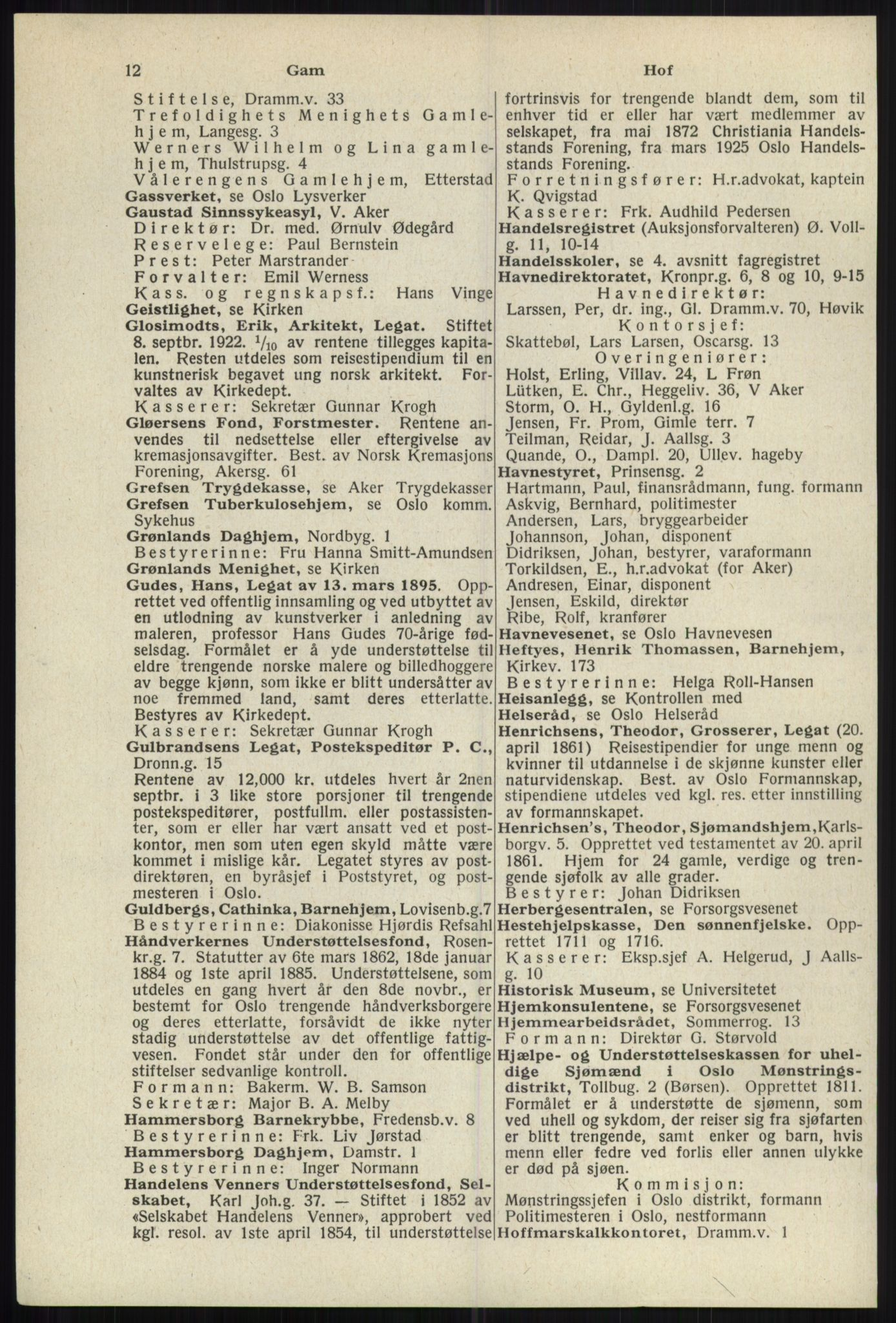 RA, Oslo adressebok (publikasjon)*, 1941, s. 12