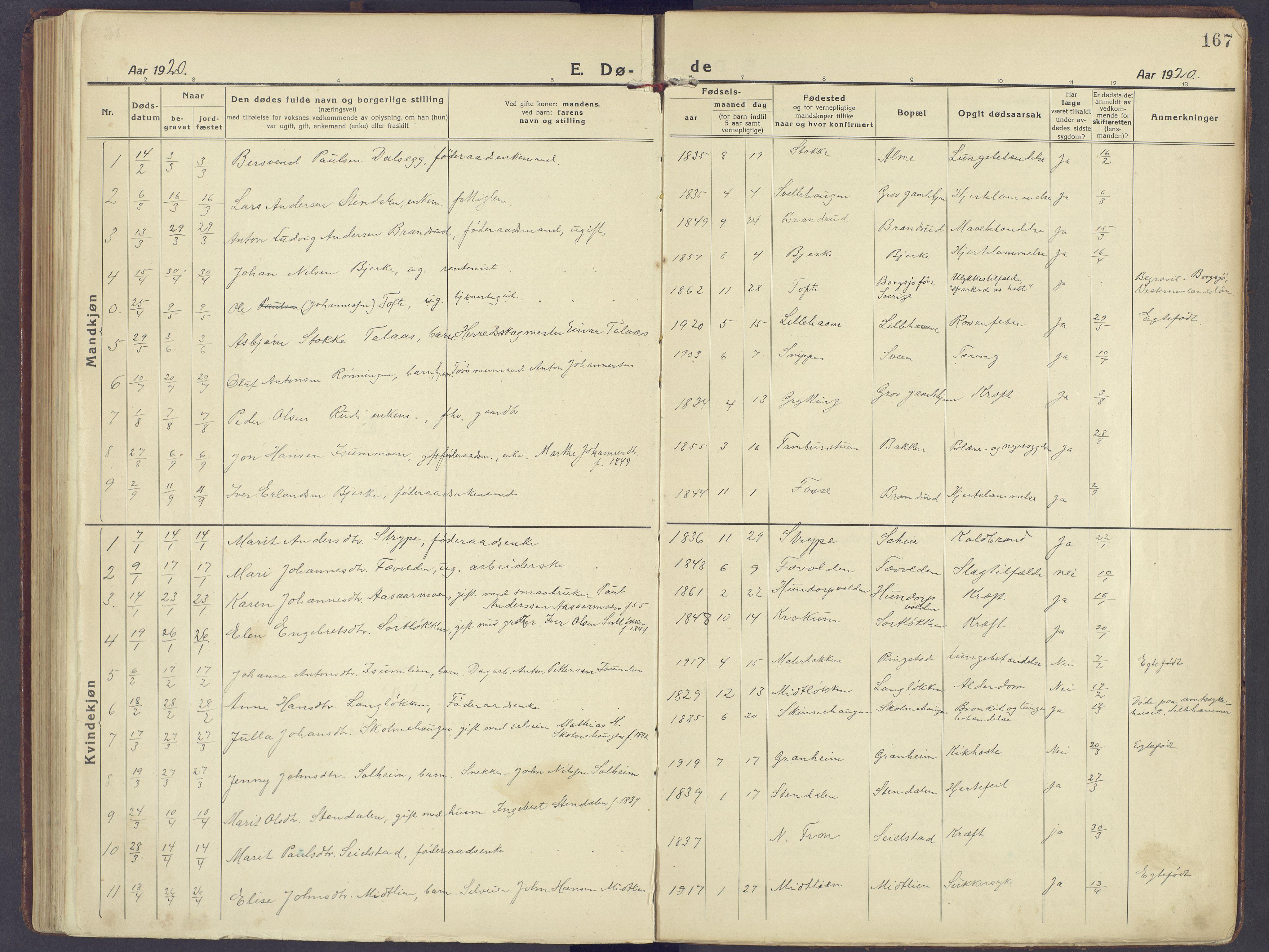 SAH, Sør-Fron prestekontor, H/Ha/Haa/L0005: Ministerialbok nr. 5, 1920-1933, s. 167