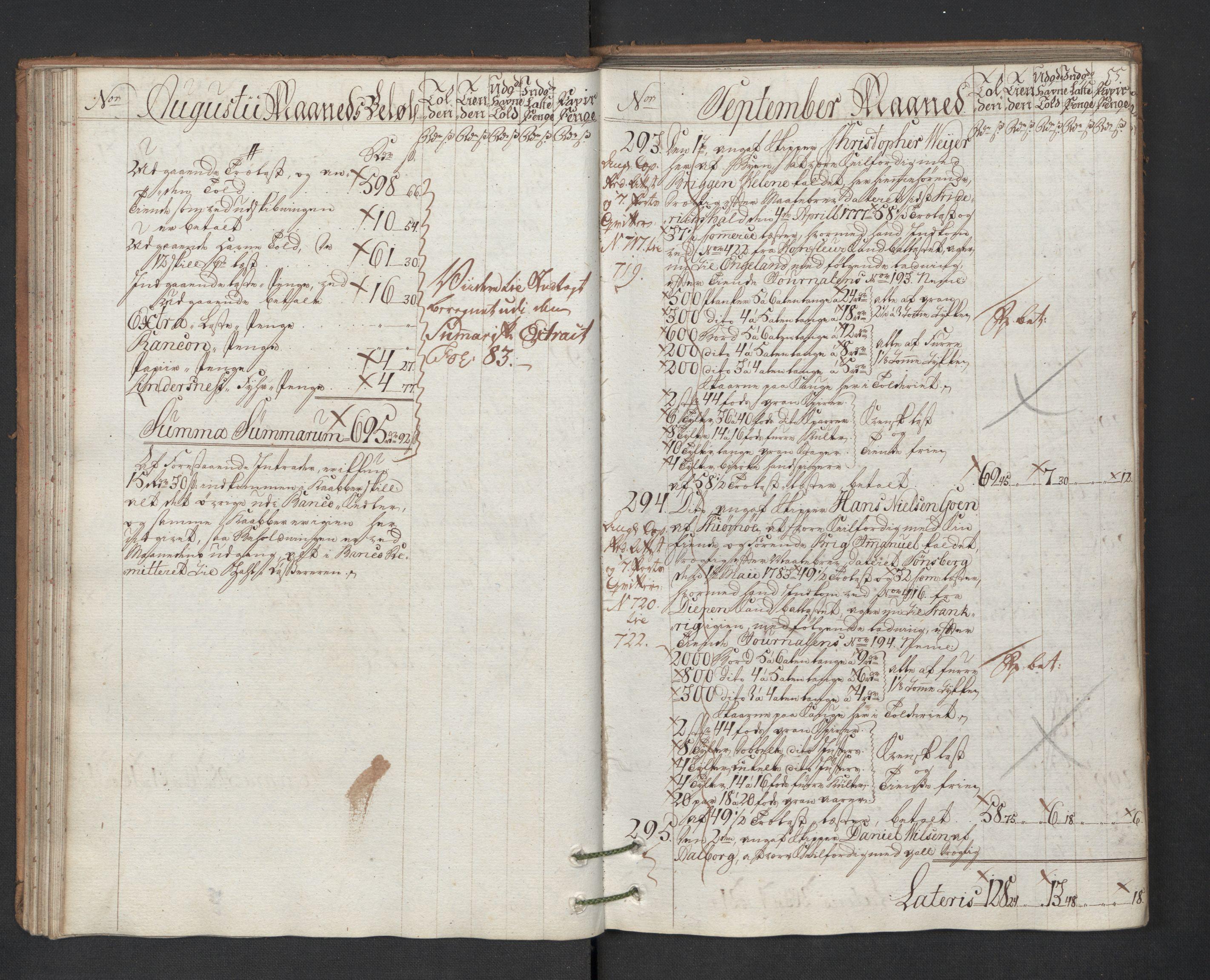 RA, Generaltollkammeret, tollregnskaper, R01/L0131: Tollregnskaper Fredrikshald, 1786, s. 54b-55a