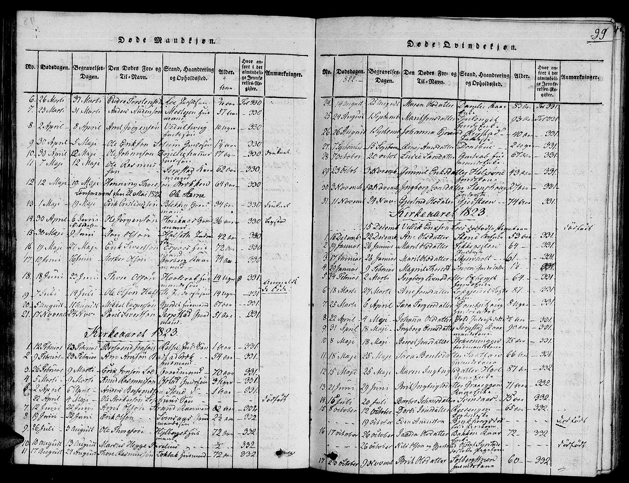 SAT, Ministerialprotokoller, klokkerbøker og fødselsregistre - Sør-Trøndelag, 672/L0853: Ministerialbok nr. 672A06 /1, 1816-1829, s. 99