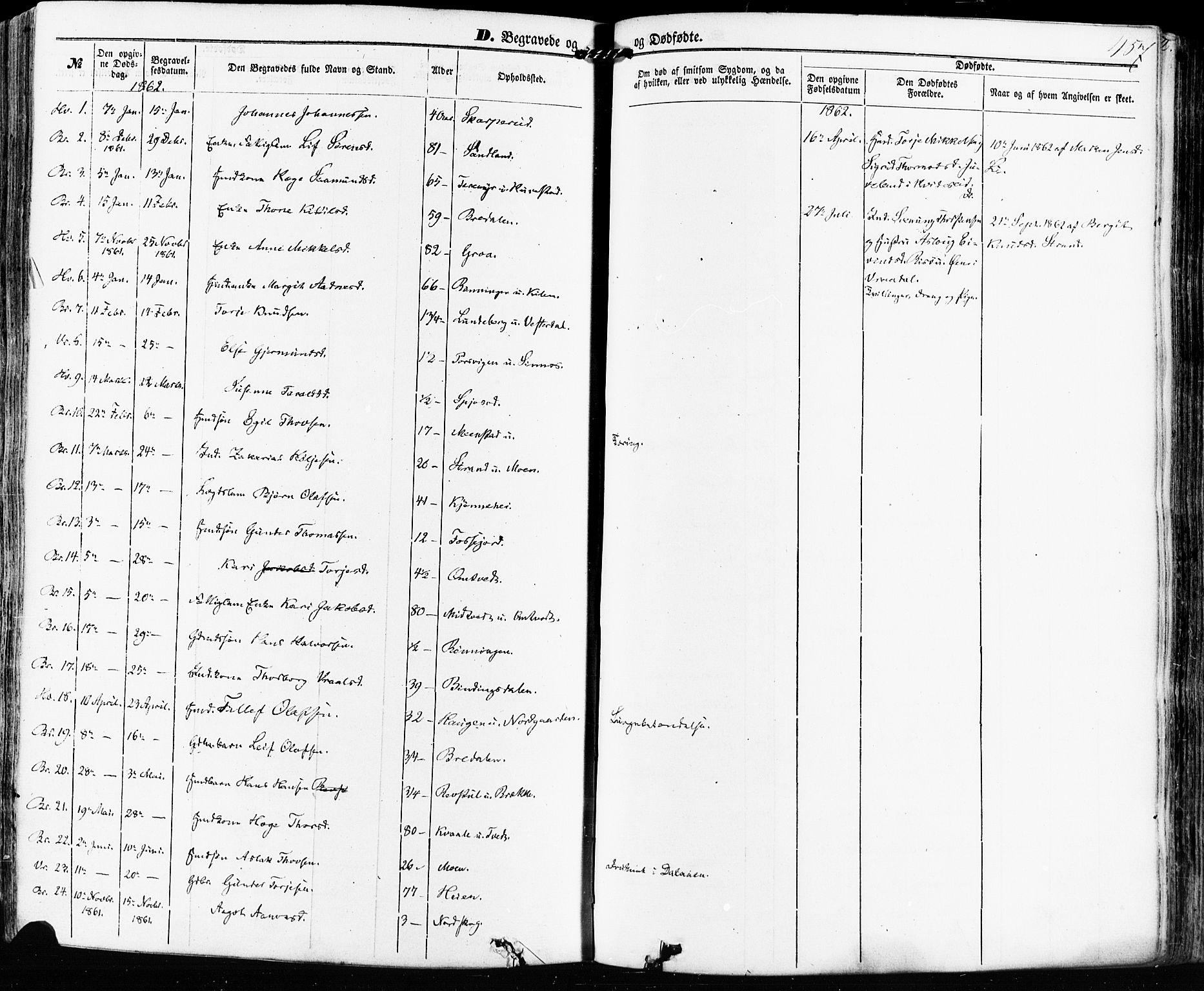 SAKO, Kviteseid kirkebøker, F/Fa/L0007: Ministerialbok nr. I 7, 1859-1881, s. 457