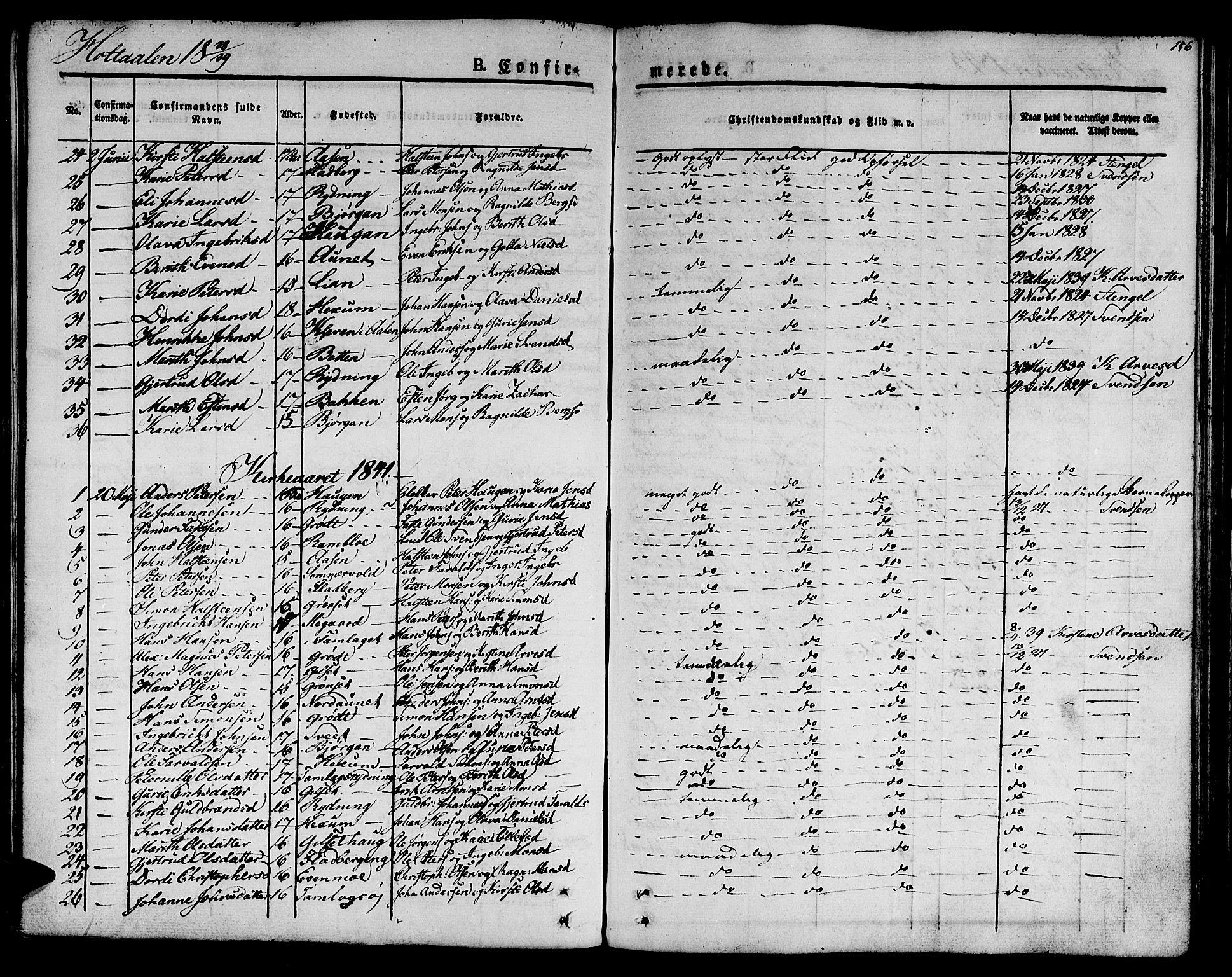 SAT, Ministerialprotokoller, klokkerbøker og fødselsregistre - Sør-Trøndelag, 685/L0957: Ministerialbok nr. 685A04 /1, 1829-1845, s. 156