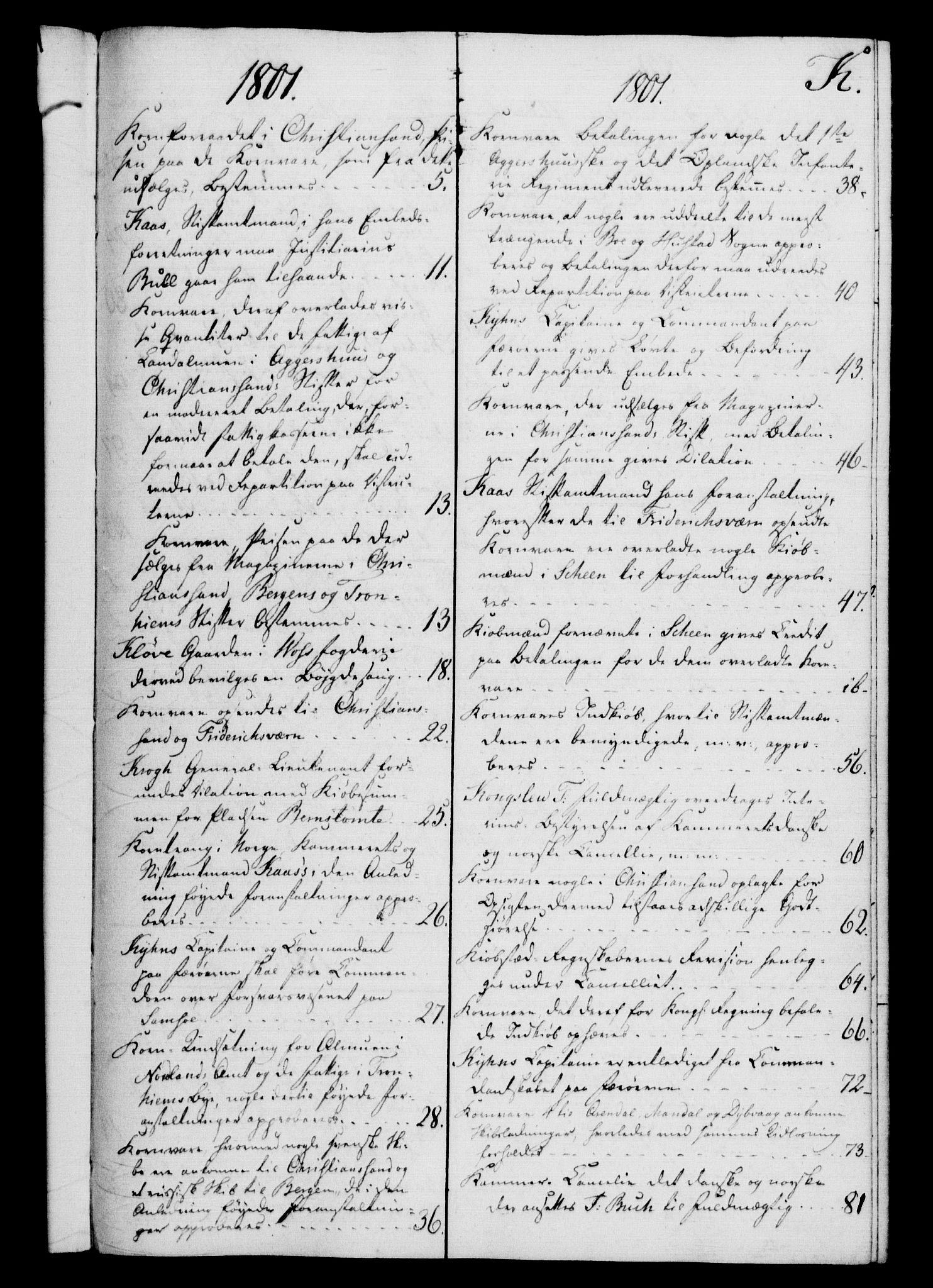 RA, Rentekammeret, Kammerkanselliet, G/Gf/Gfb/L0016: Register til norske relasjons- og resolusjonsprotokoller (merket RK 52.111), 1801-1814, s. 96