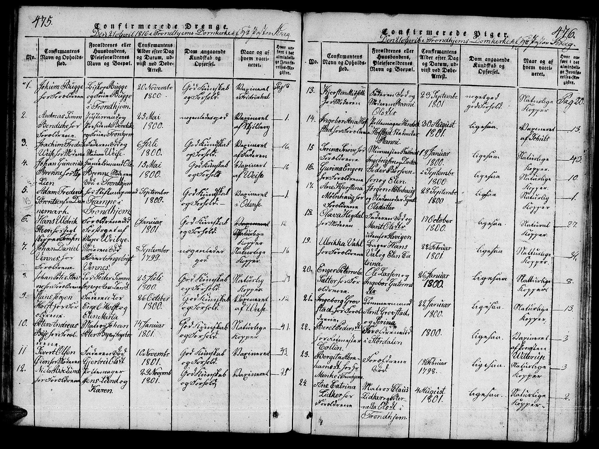 SAT, Ministerialprotokoller, klokkerbøker og fødselsregistre - Sør-Trøndelag, 601/L0043: Ministerialbok nr. 601A11, 1815-1821, s. 475-476