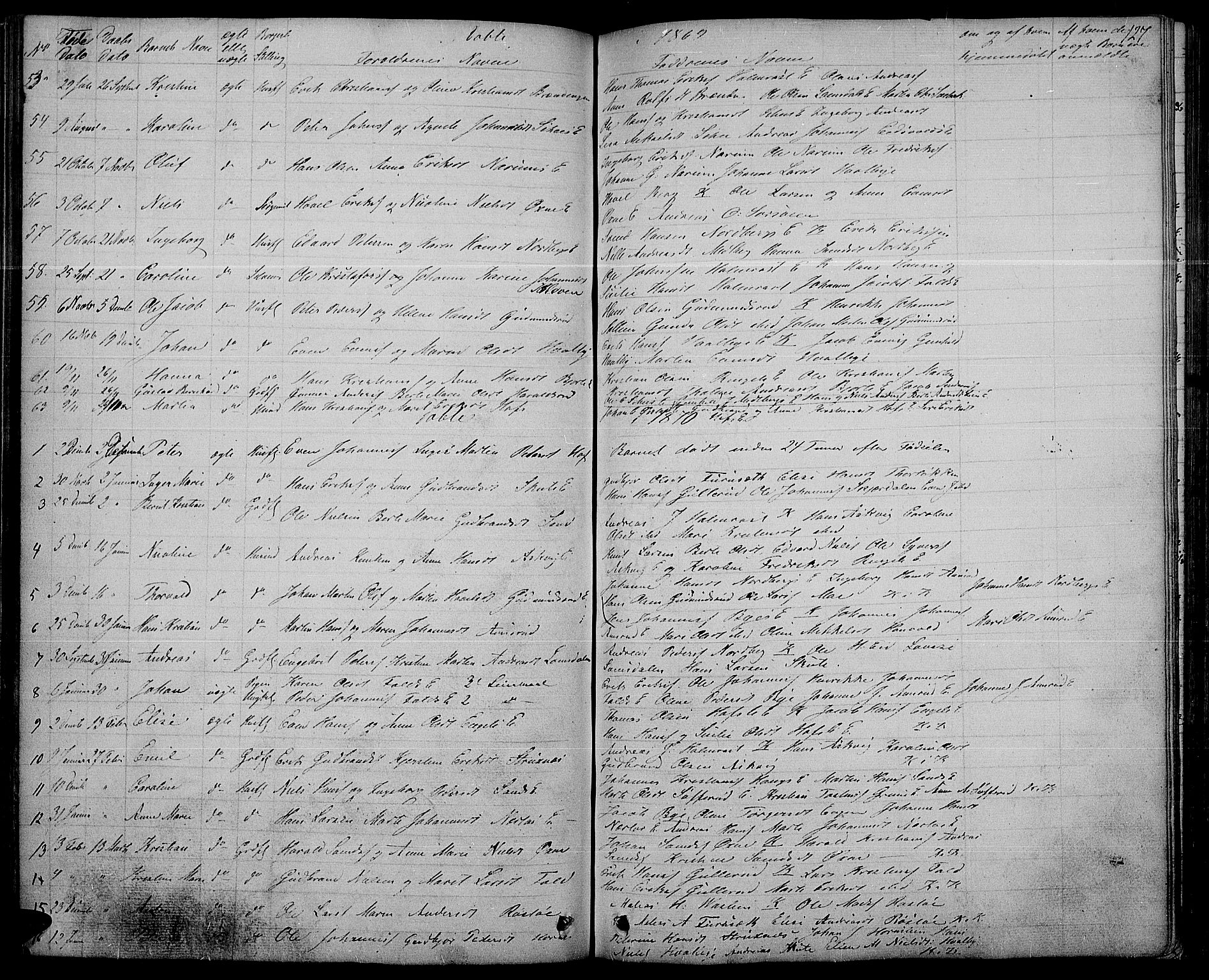 SAH, Søndre Land prestekontor, L/L0001: Klokkerbok nr. 1, 1849-1883, s. 127