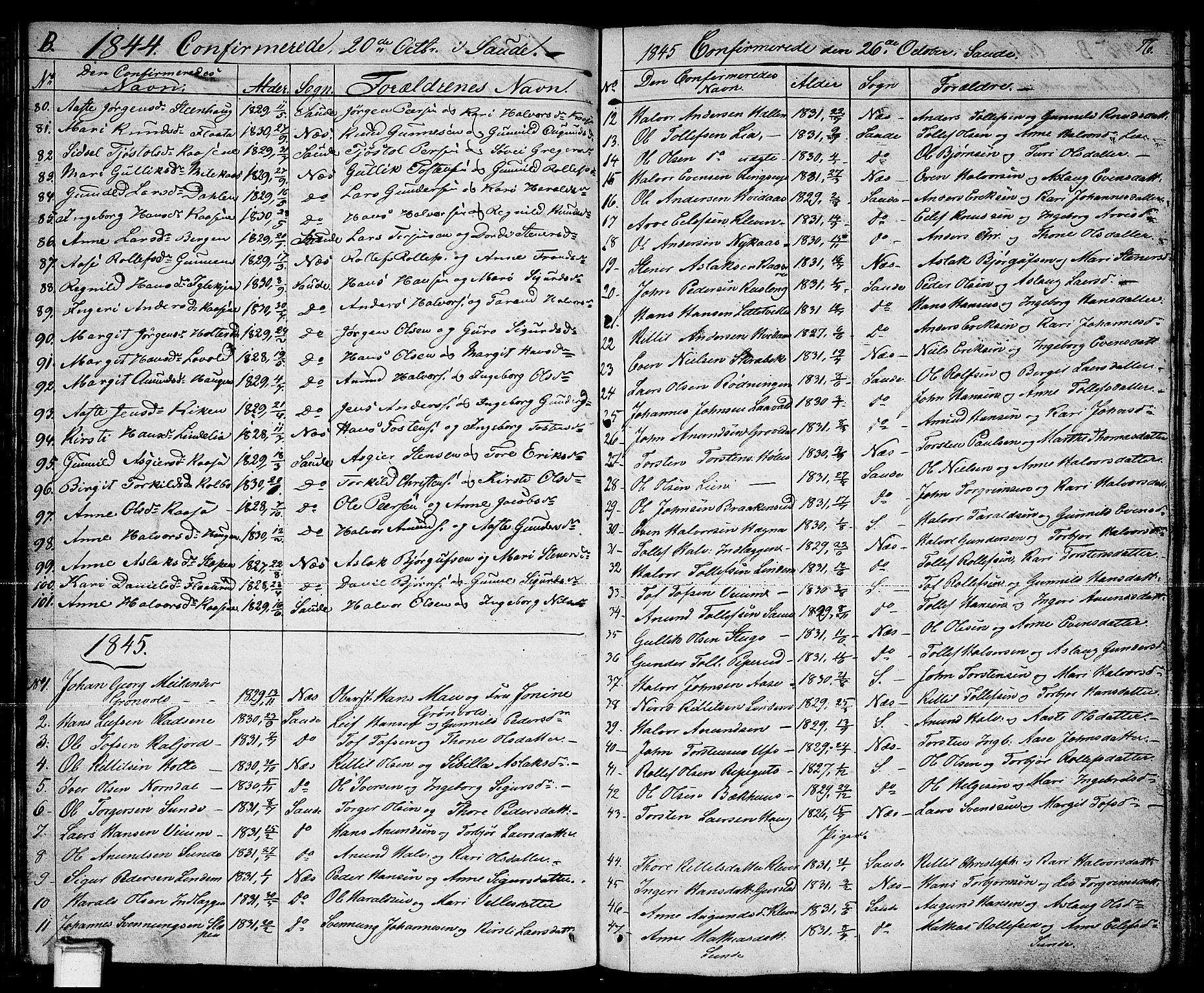SAKO, Sauherad kirkebøker, G/Ga/L0002: Klokkerbok nr. I 2, 1842-1866, s. 76