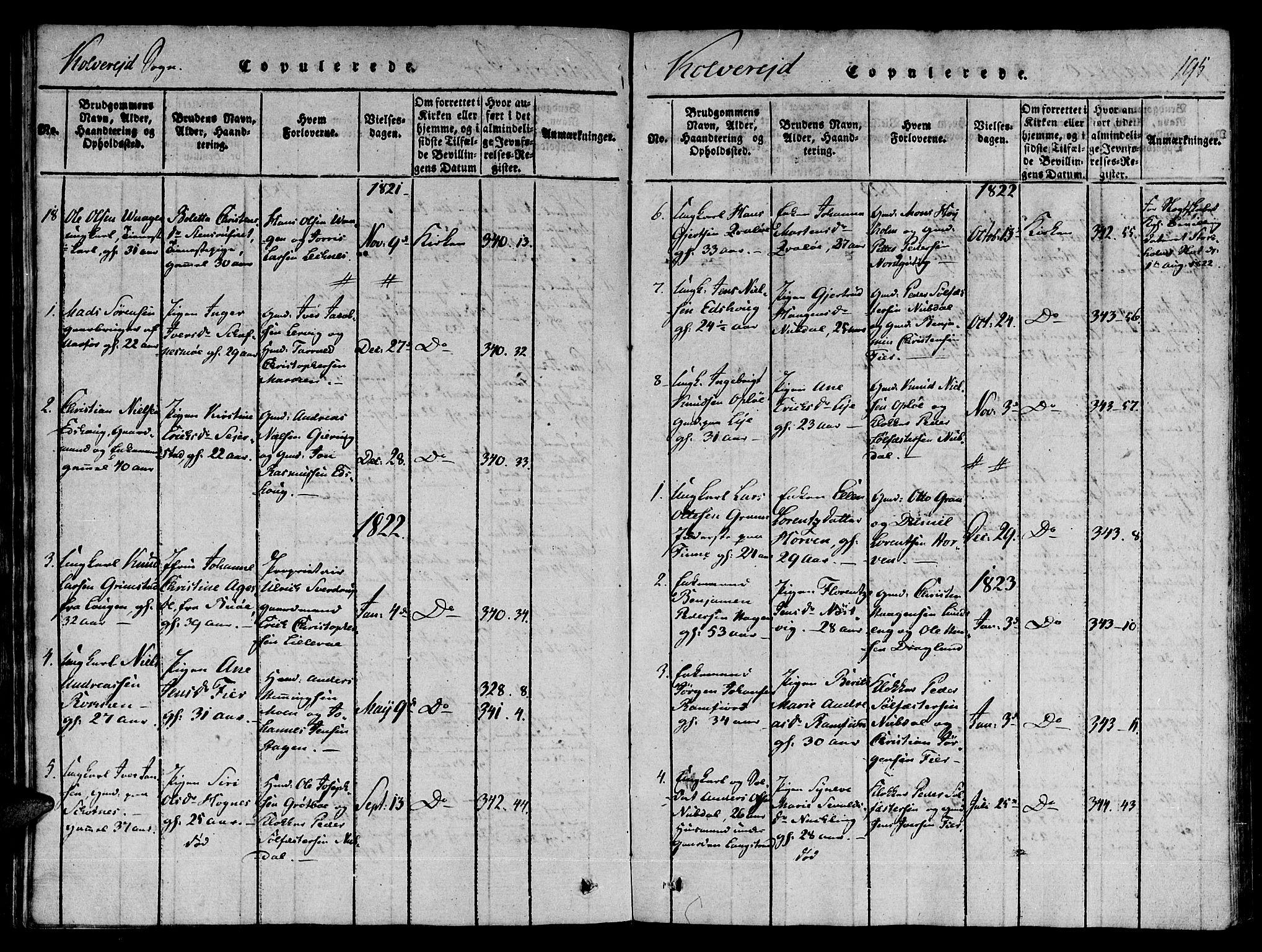 SAT, Ministerialprotokoller, klokkerbøker og fødselsregistre - Nord-Trøndelag, 780/L0636: Ministerialbok nr. 780A03 /1, 1815-1830, s. 195