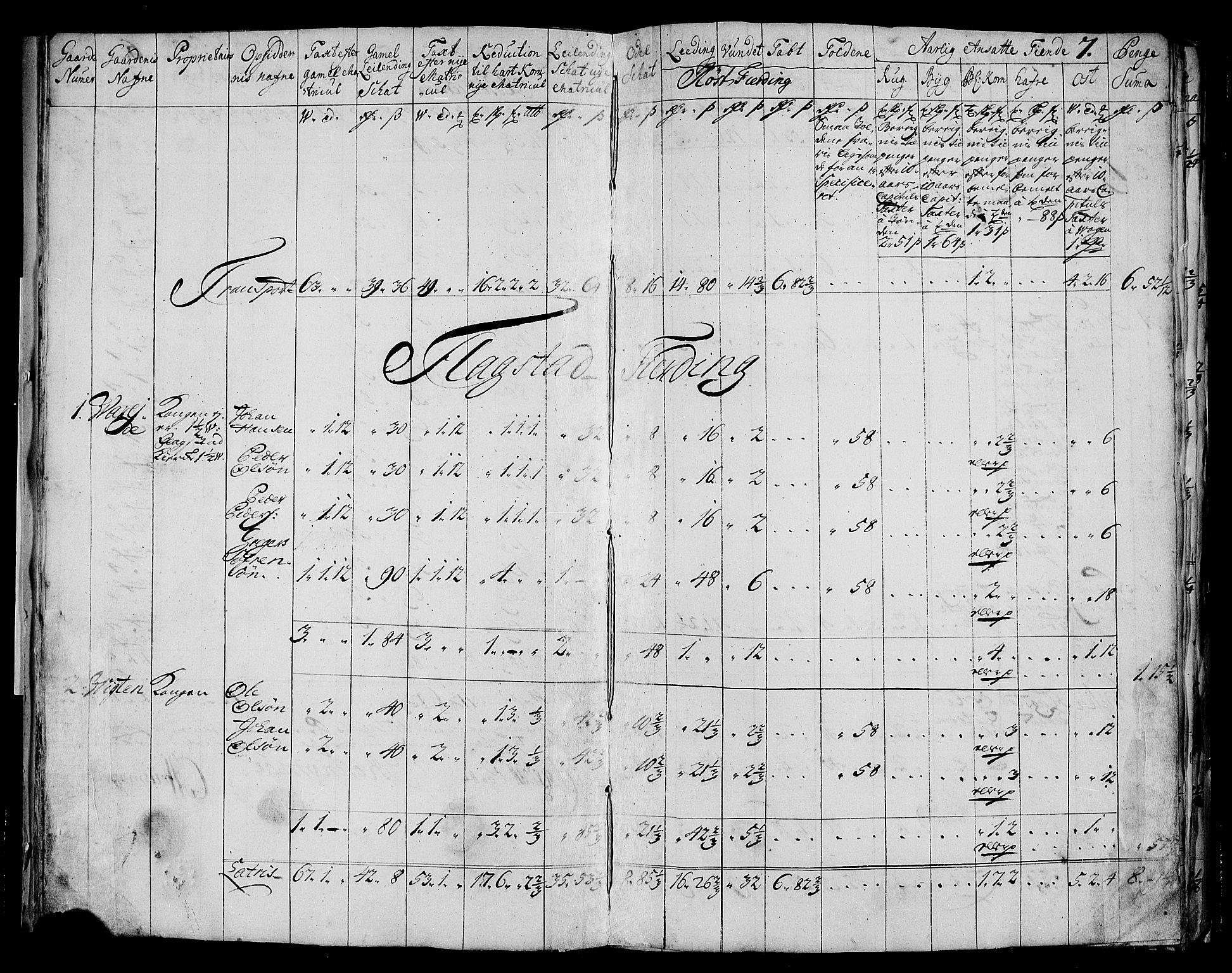 RA, Rentekammeret inntil 1814, Realistisk ordnet avdeling, N/Nb/Nbf/L0175: Lofoten matrikkelprotokoll, 1723, s. 6b-7a