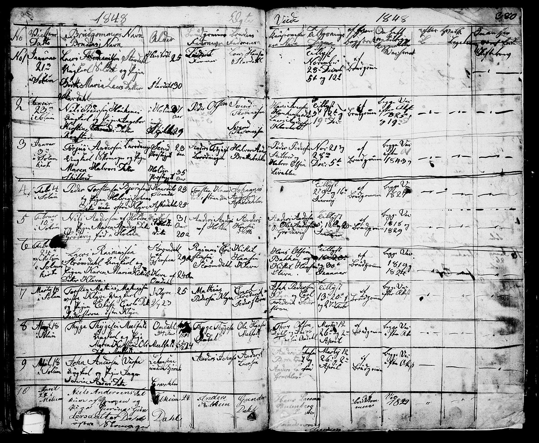SAKO, Solum kirkebøker, G/Ga/L0002: Klokkerbok nr. I 2, 1834-1848, s. 380