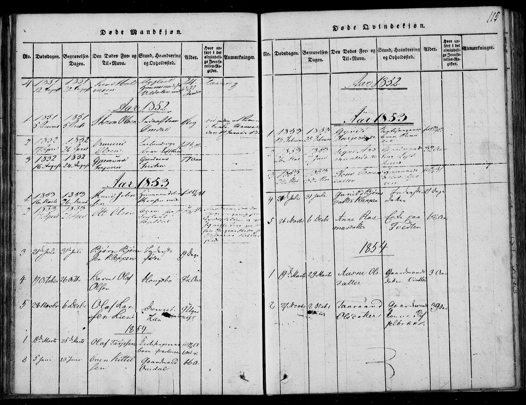 SAKO, Lårdal kirkebøker, F/Fb/L0001: Ministerialbok nr. II 1, 1815-1860, s. 115