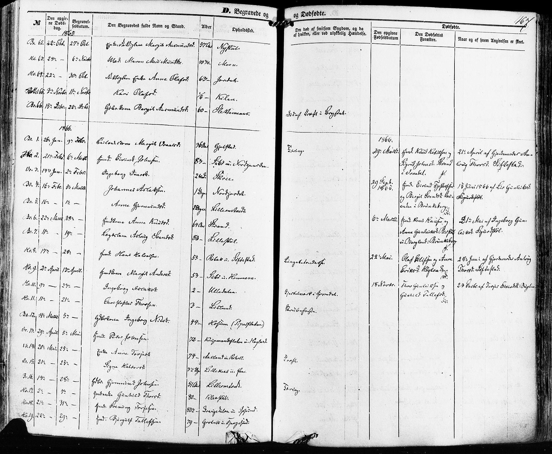 SAKO, Kviteseid kirkebøker, F/Fa/L0007: Ministerialbok nr. I 7, 1859-1881, s. 467