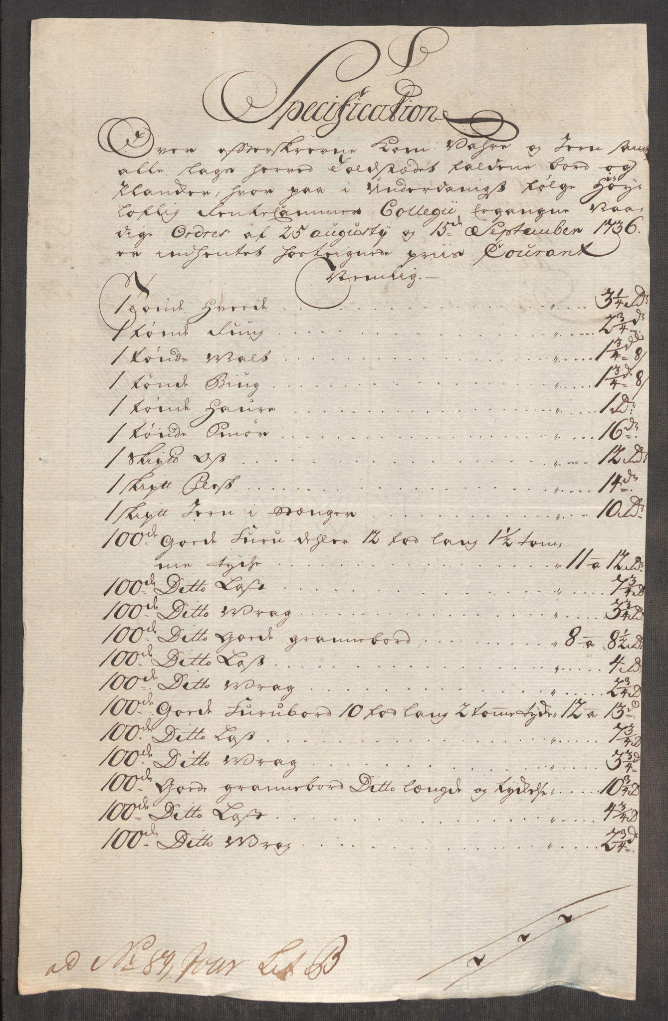 RA, Rentekammeret inntil 1814, Realistisk ordnet avdeling, Oe/L0003: [Ø1]: Priskuranter, 1745-1748, s. 511