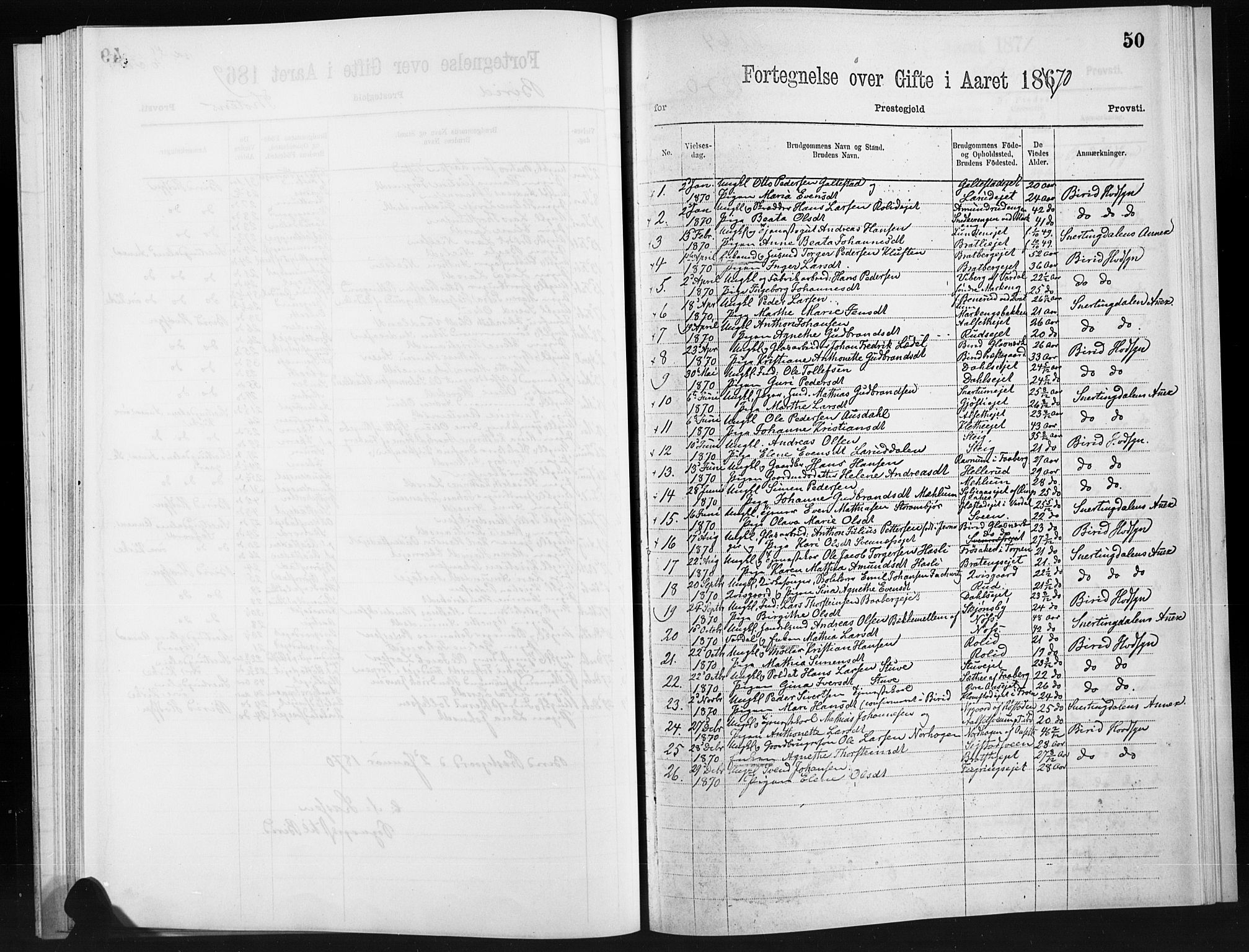 SAH, Biri prestekontor, Ministerialbok, 1866-1872, s. 50