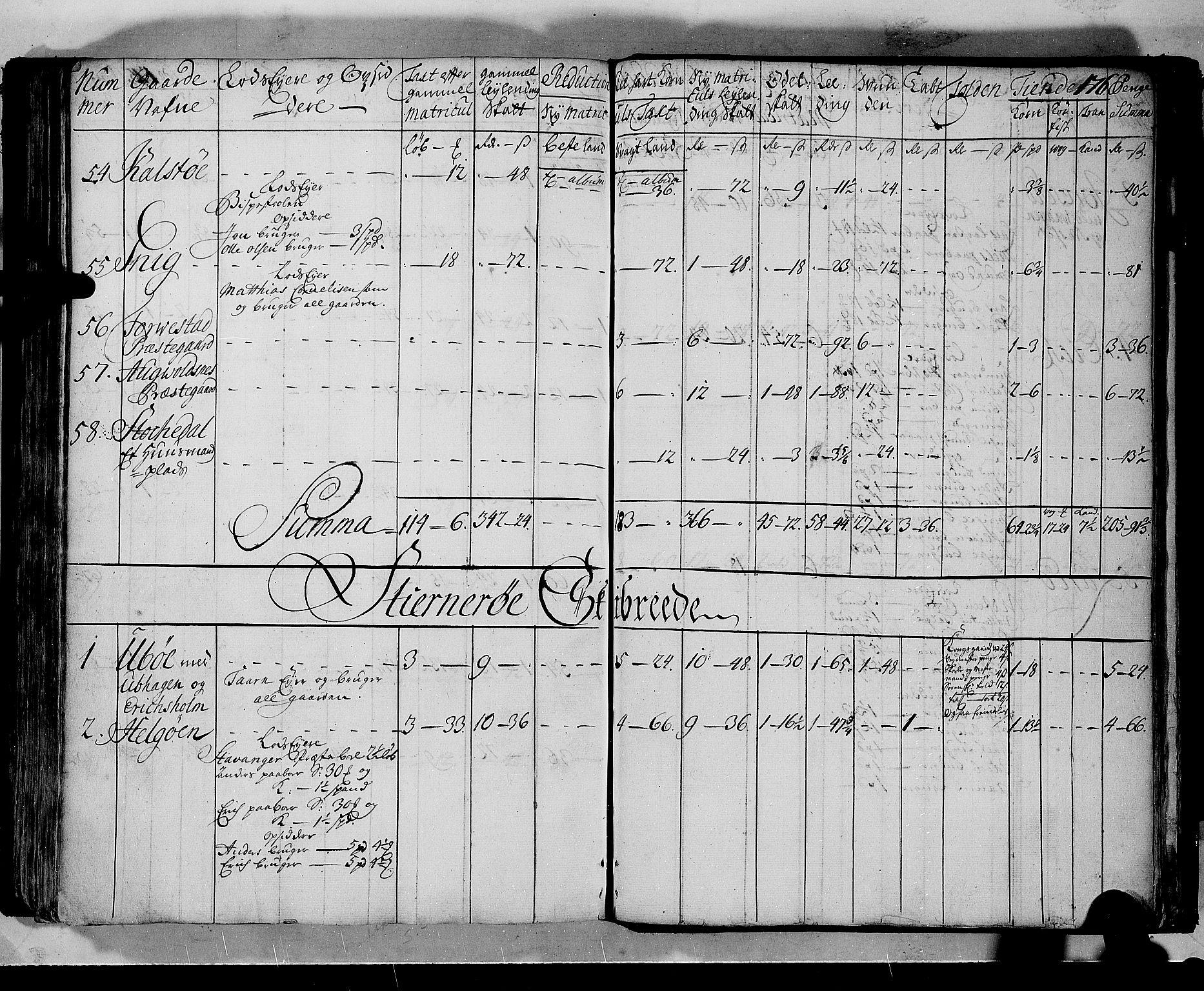 RA, Rentekammeret inntil 1814, Realistisk ordnet avdeling, N/Nb/Nbf/L0133b: Ryfylke matrikkelprotokoll, 1723, s. 175b-176a