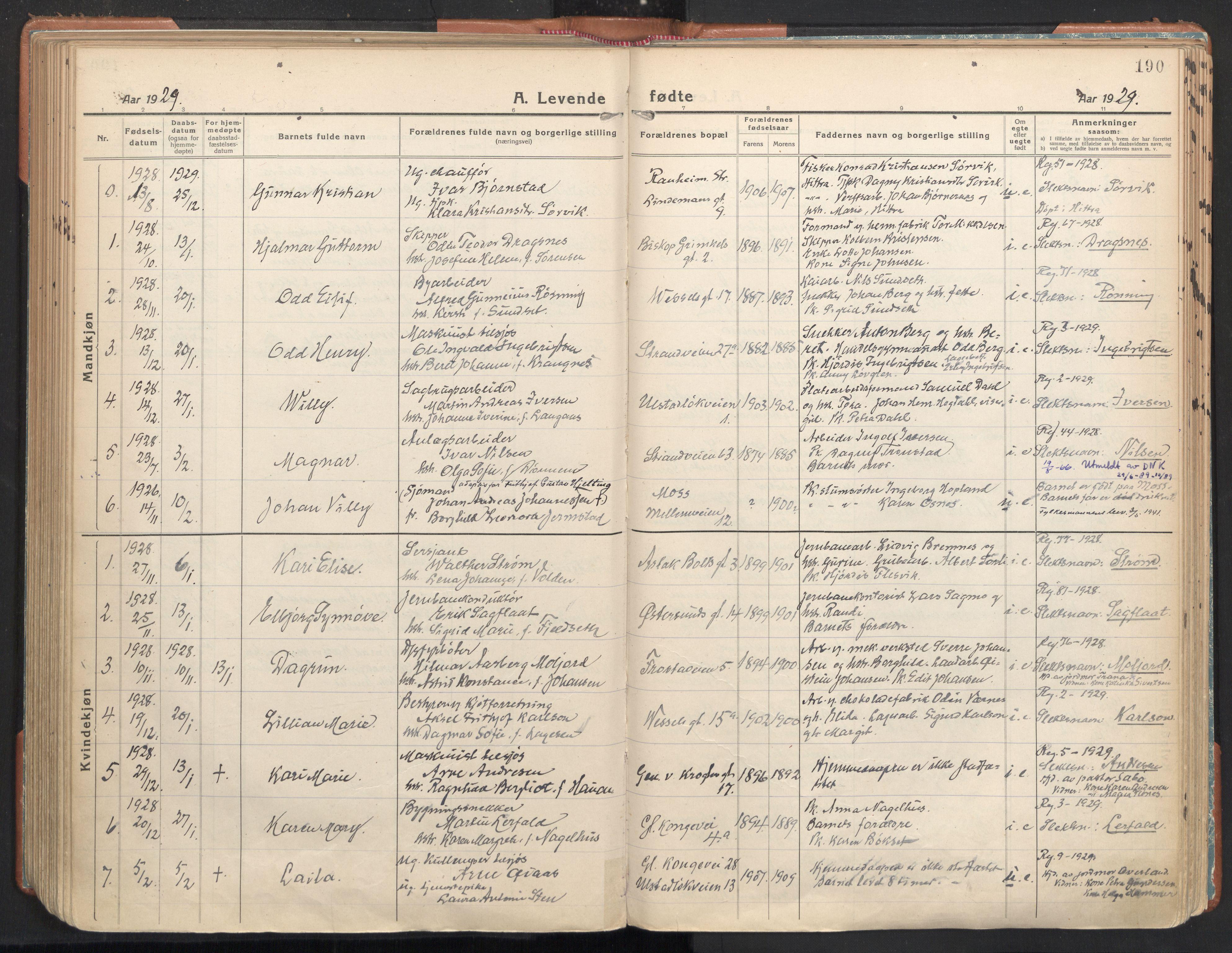 SAT, Ministerialprotokoller, klokkerbøker og fødselsregistre - Sør-Trøndelag, 605/L0248: Ministerialbok nr. 605A10, 1920-1937, s. 190