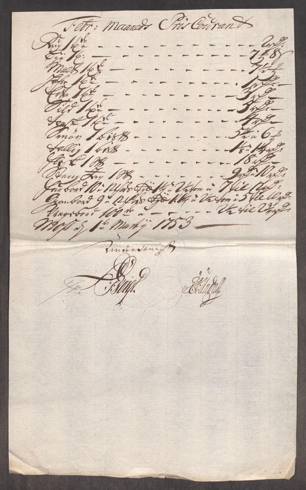 RA, Rentekammeret inntil 1814, Realistisk ordnet avdeling, Oe/L0005: [Ø1]: Priskuranter, 1753-1757, s. 30
