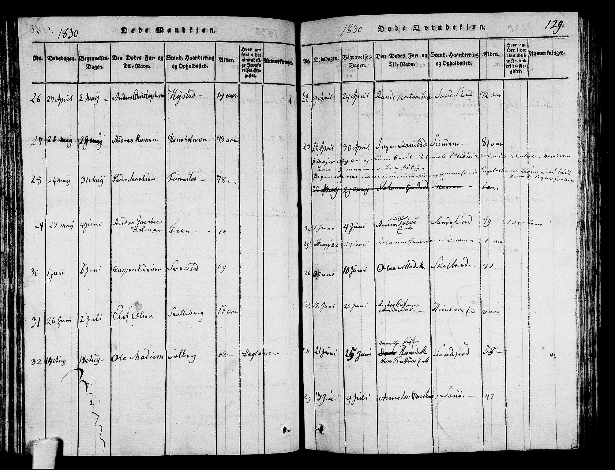 SAKO, Sandar kirkebøker, G/Ga/L0001: Klokkerbok nr. 1, 1814-1835, s. 129