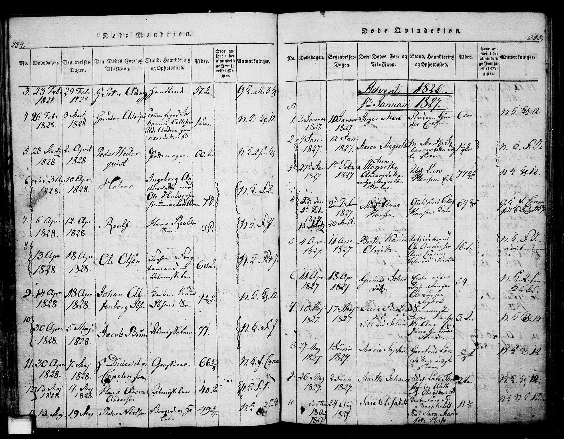 SAKO, Skien kirkebøker, G/Ga/L0002: Klokkerbok nr. 2, 1814-1842, s. 234-235