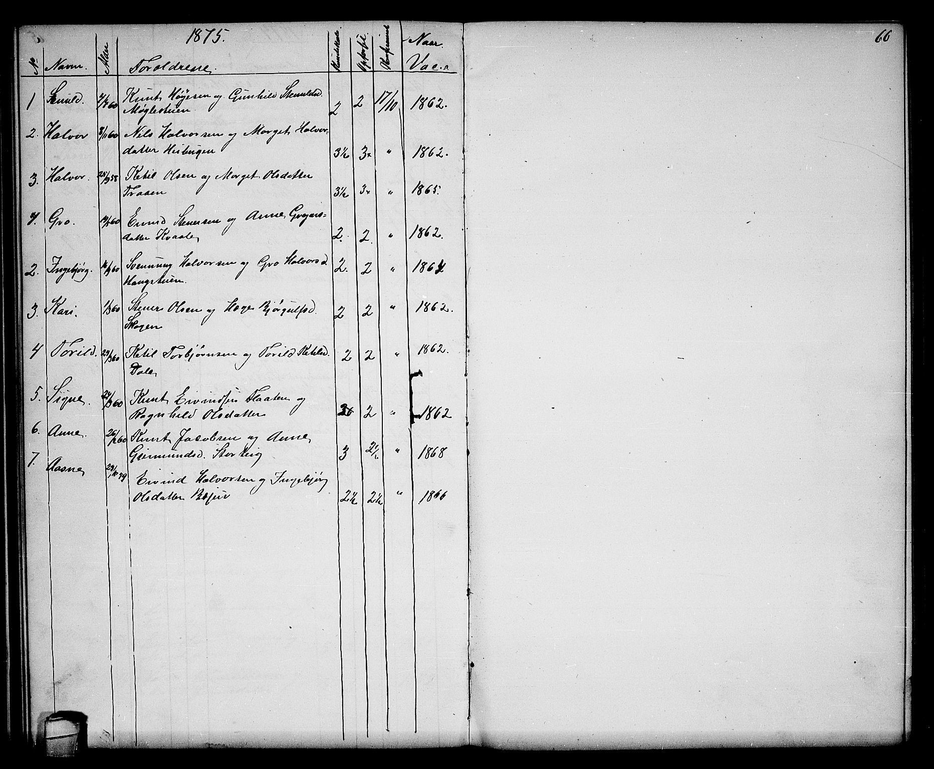 SAKO, Seljord kirkebøker, G/Gb/L0003: Klokkerbok nr. II 3, 1863-1884, s. 66