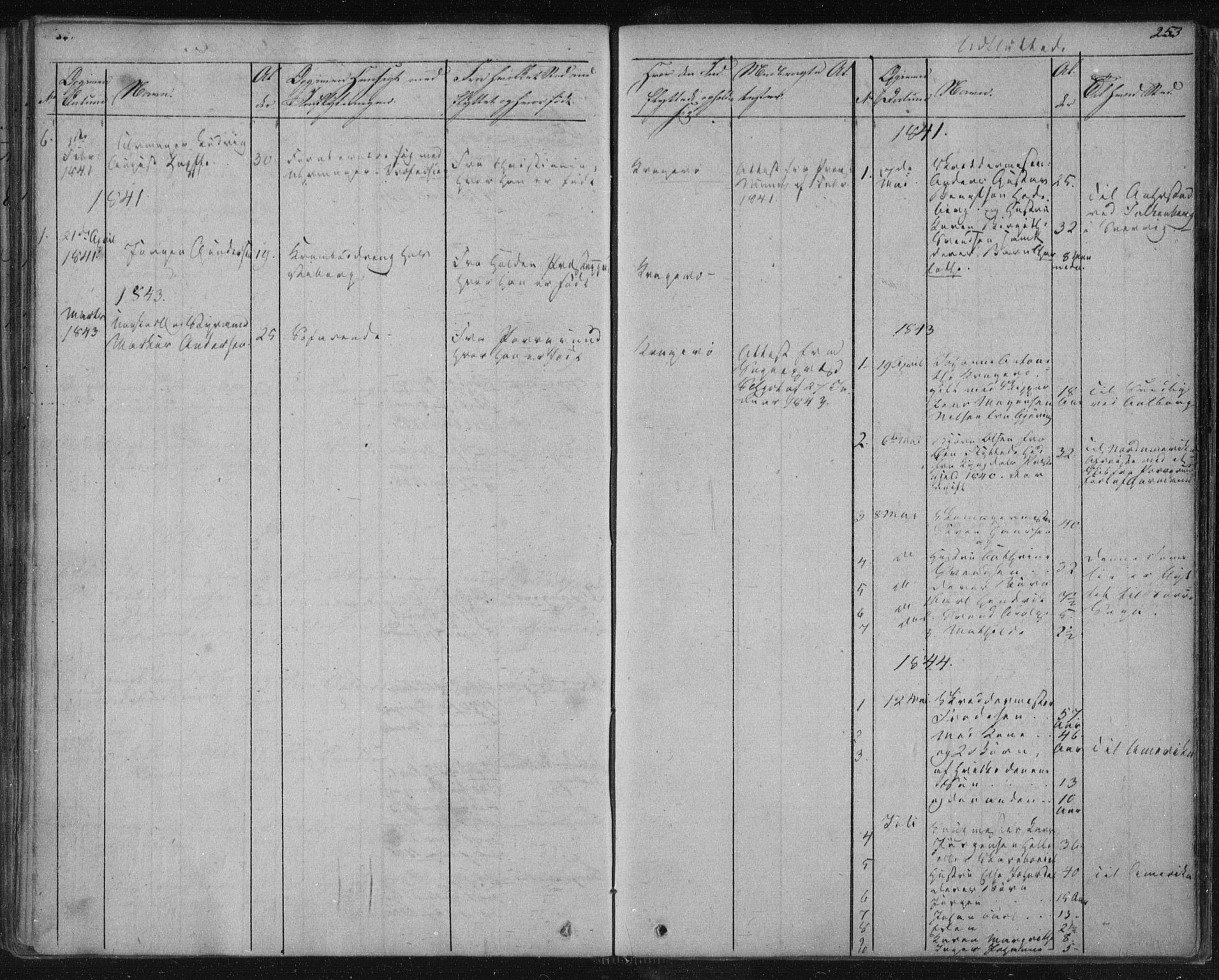 SAKO, Kragerø kirkebøker, F/Fa/L0005: Ministerialbok nr. 5, 1832-1847, s. 253