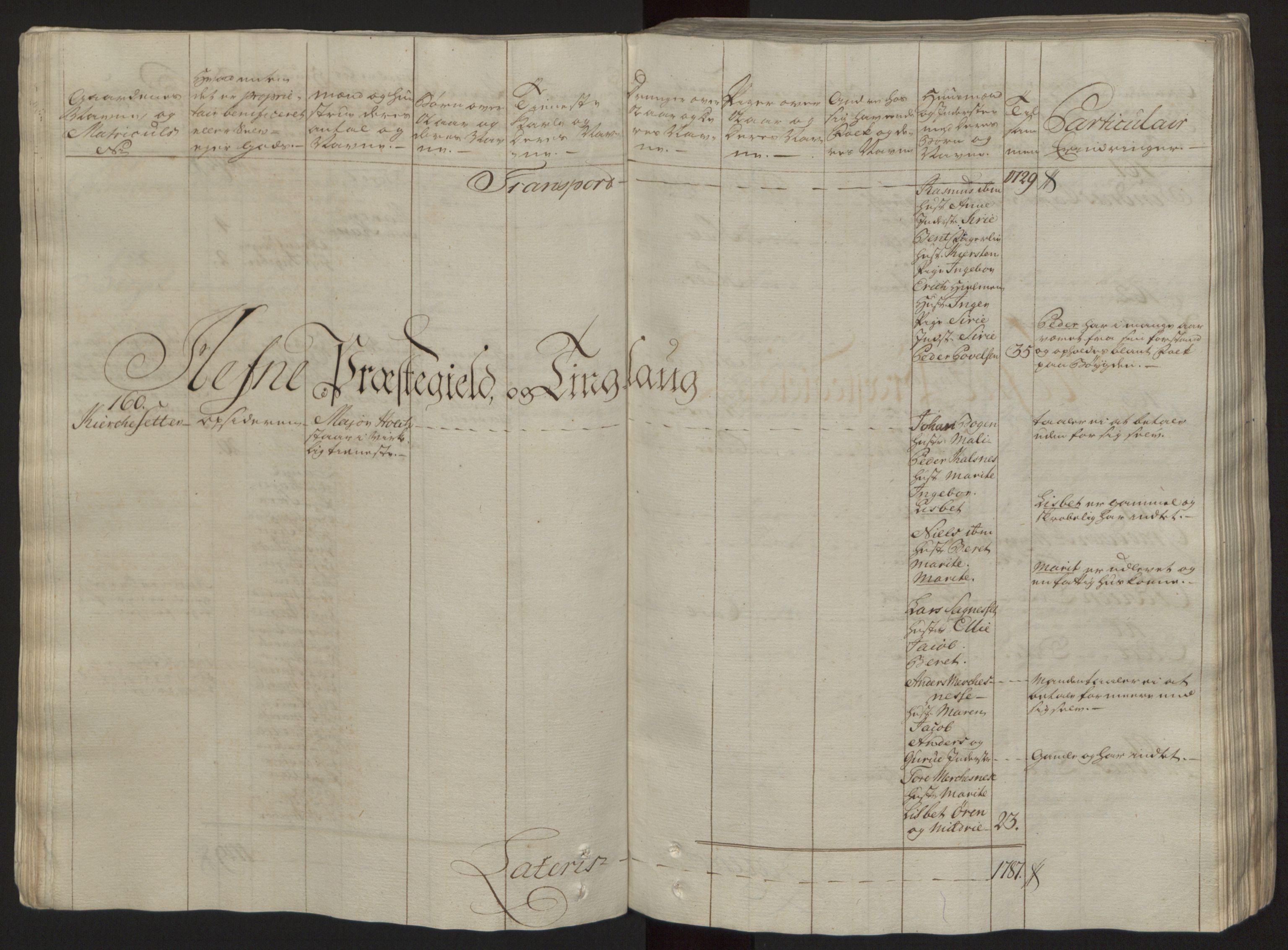 RA, Rentekammeret inntil 1814, Reviderte regnskaper, Fogderegnskap, R57/L3930: Ekstraskatten Fosen, 1762-1763, s. 47