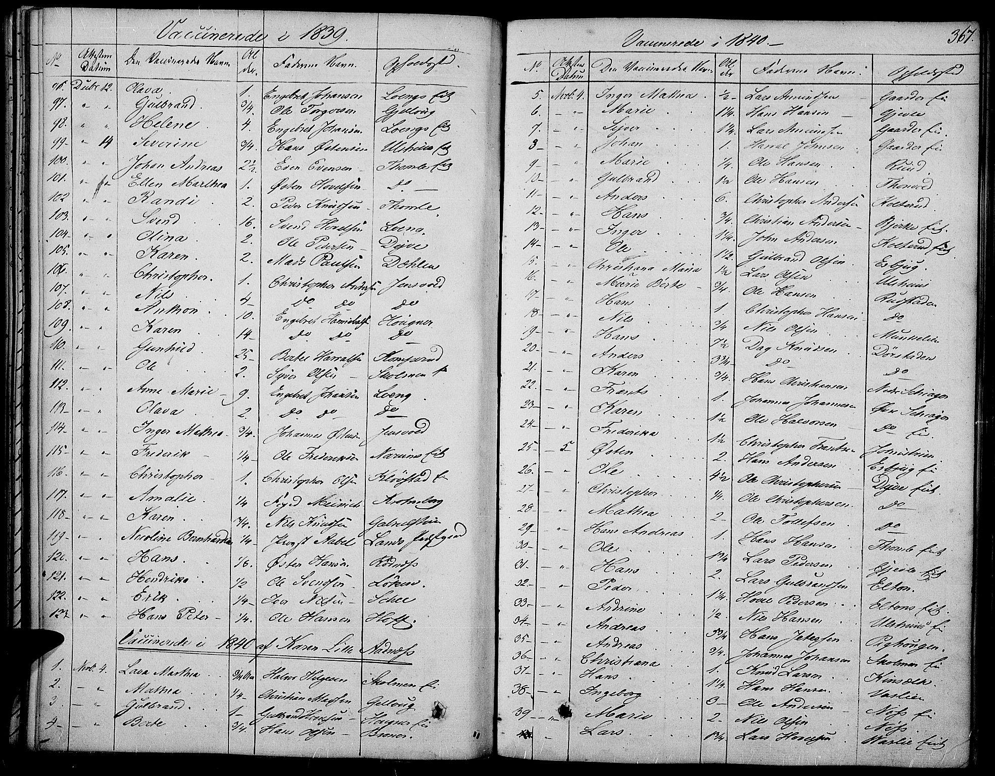 SAH, Land prestekontor, Ministerialbok nr. 8, 1830-1846, s. 367