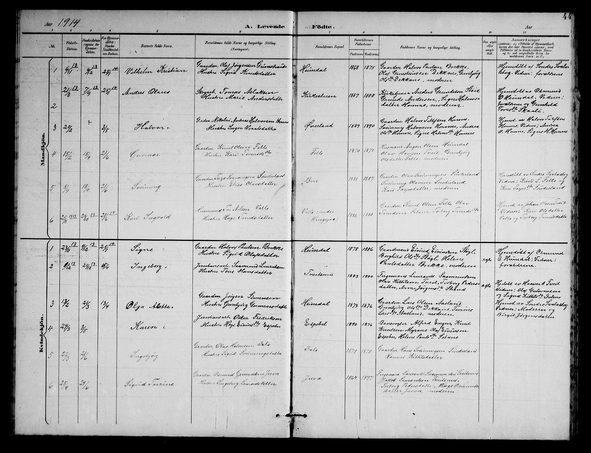 SAKO, Nissedal kirkebøker, G/Gb/L0003: Klokkerbok nr. II 3, 1893-1928, s. 44