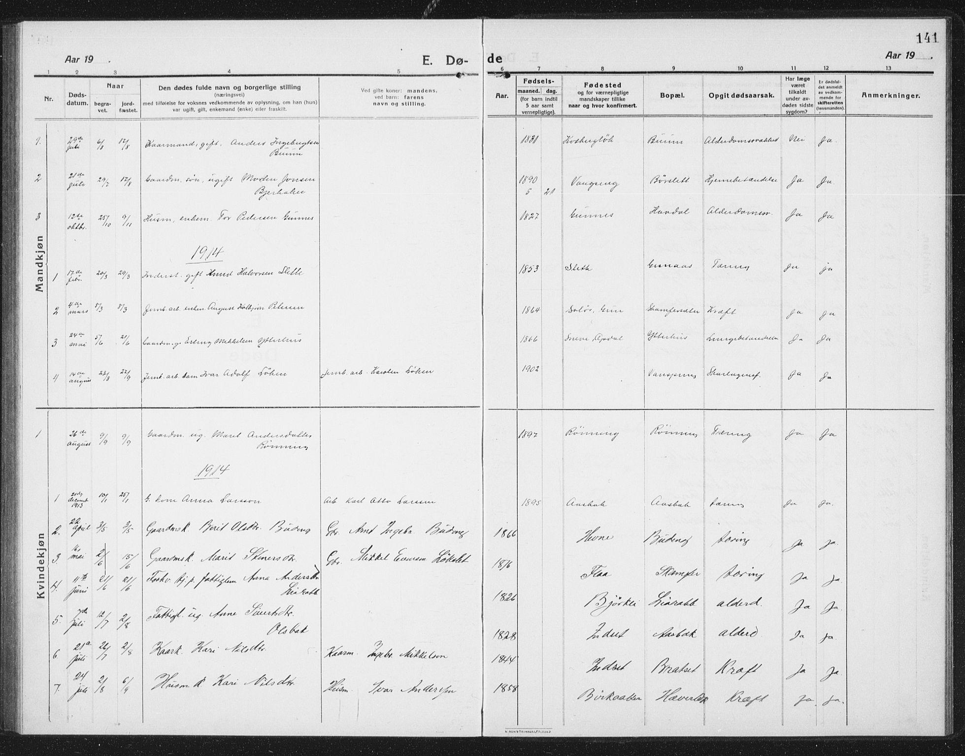 SAT, Ministerialprotokoller, klokkerbøker og fødselsregistre - Sør-Trøndelag, 675/L0888: Klokkerbok nr. 675C01, 1913-1935, s. 141