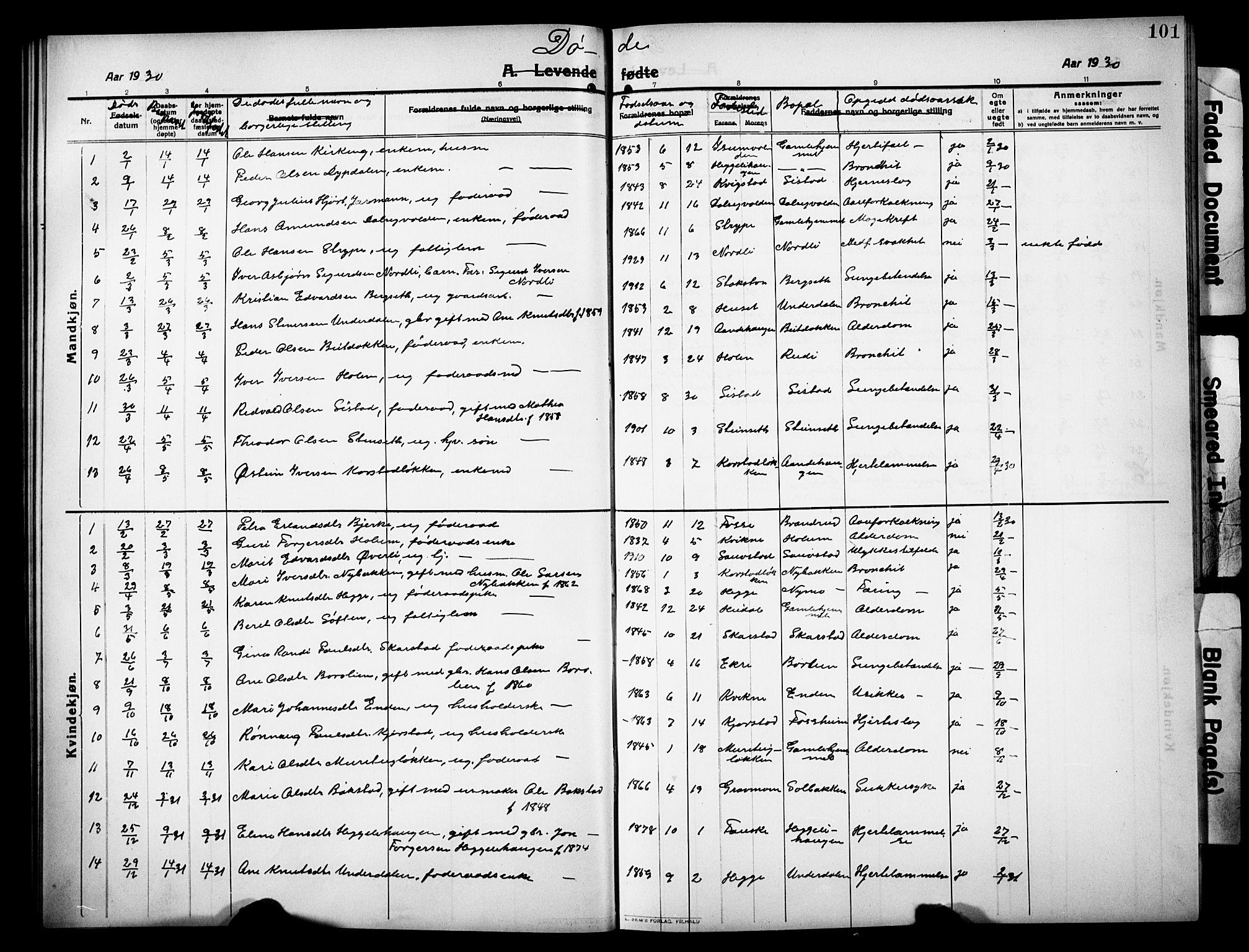 SAH, Sør-Fron prestekontor, H/Ha/Hab/L0005: Klokkerbok nr. 5, 1912-1930, s. 101