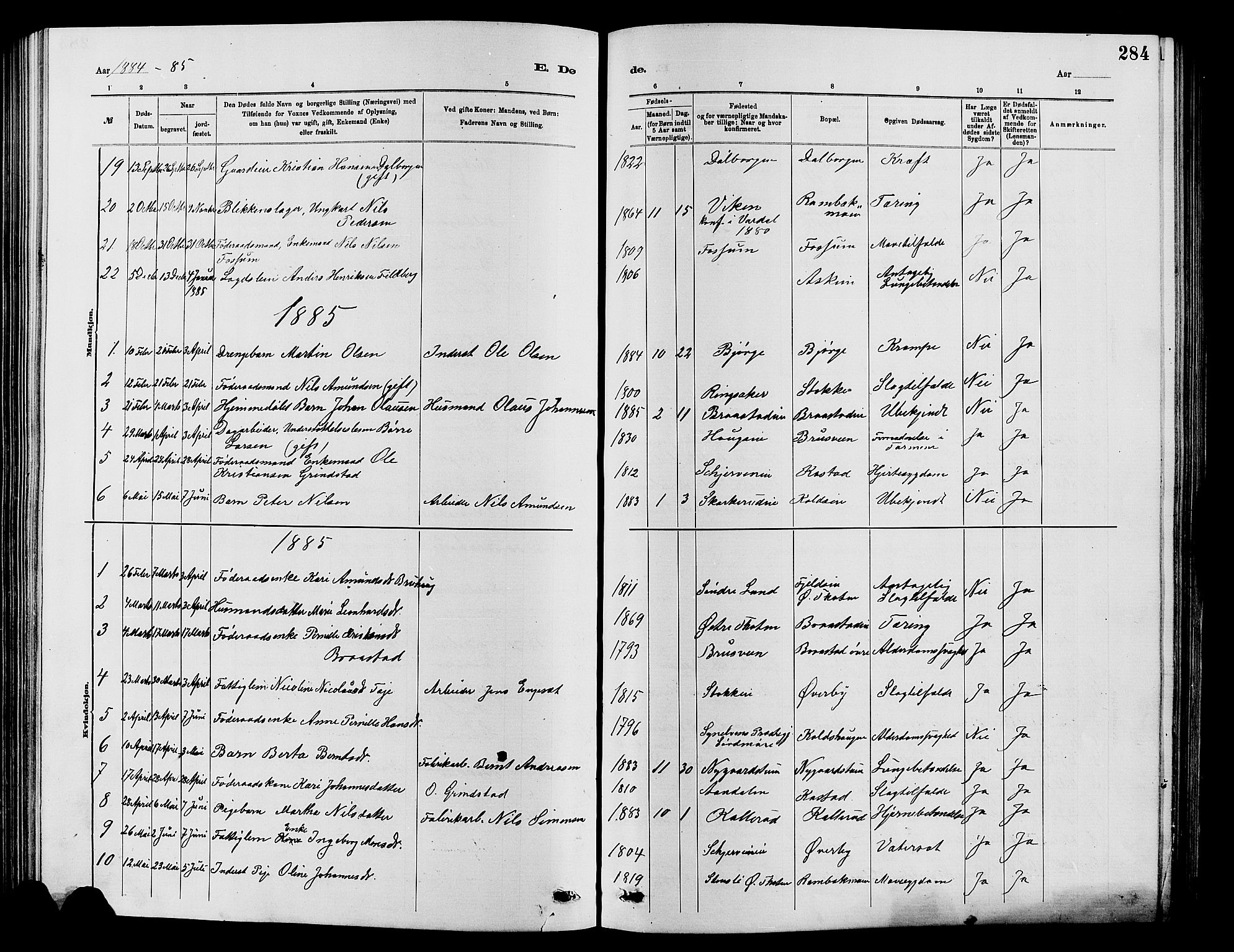 SAH, Vardal prestekontor, H/Ha/Hab/L0007: Klokkerbok nr. 7 /1, 1881-1895, s. 284