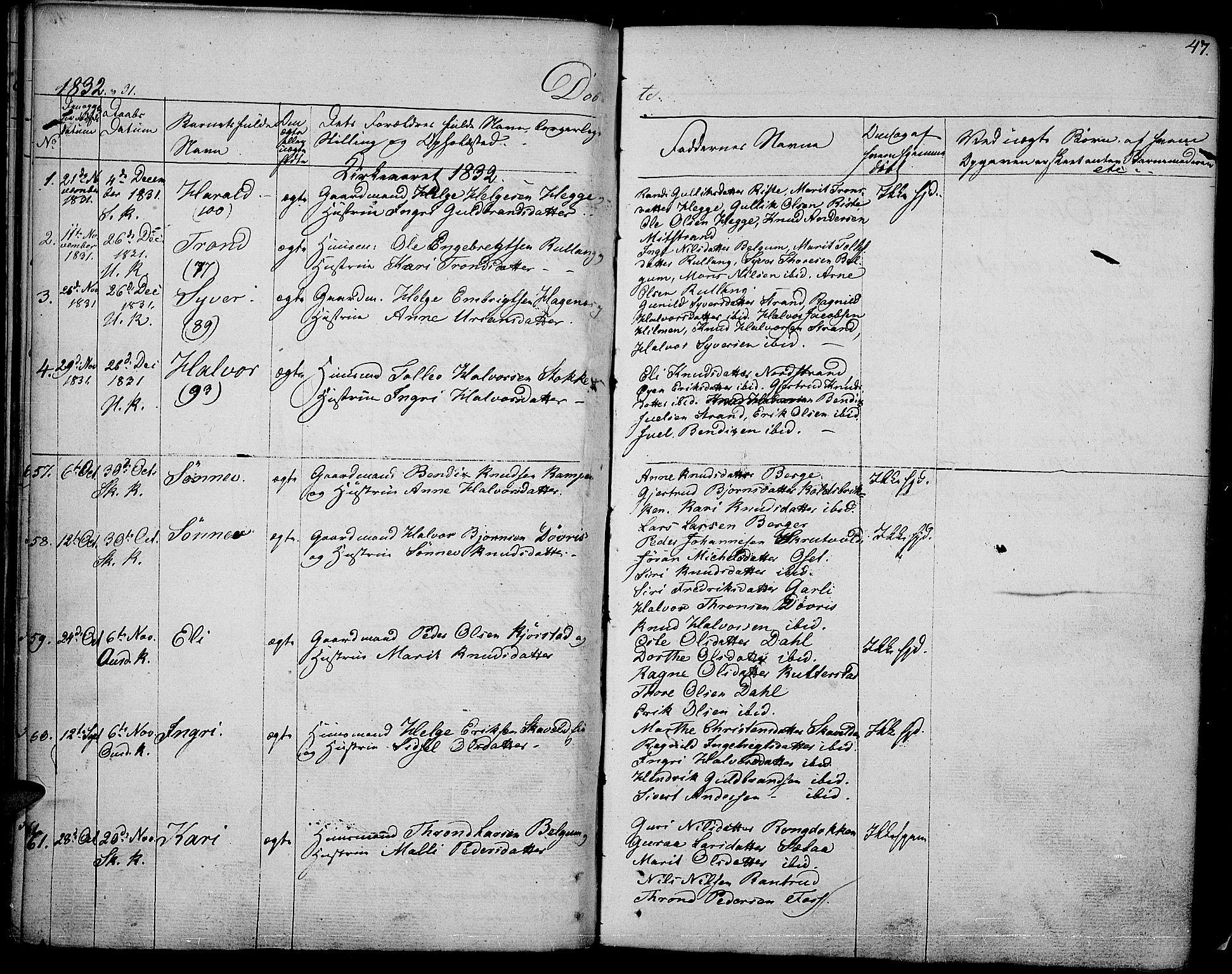 SAH, Nord-Aurdal prestekontor, Ministerialbok nr. 3, 1828-1841, s. 47
