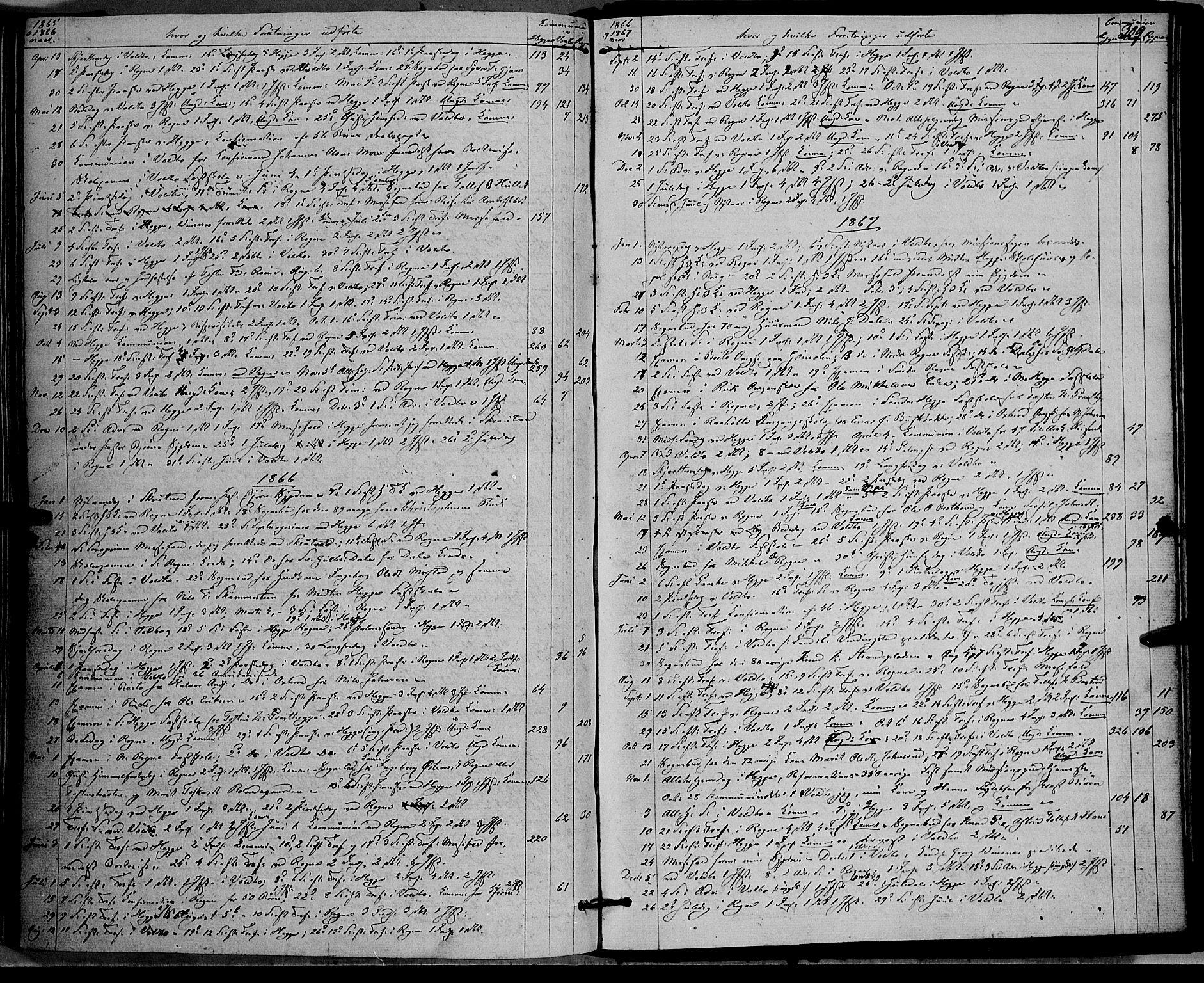 SAH, Øystre Slidre prestekontor, Ministerialbok nr. 1, 1849-1874, s. 308