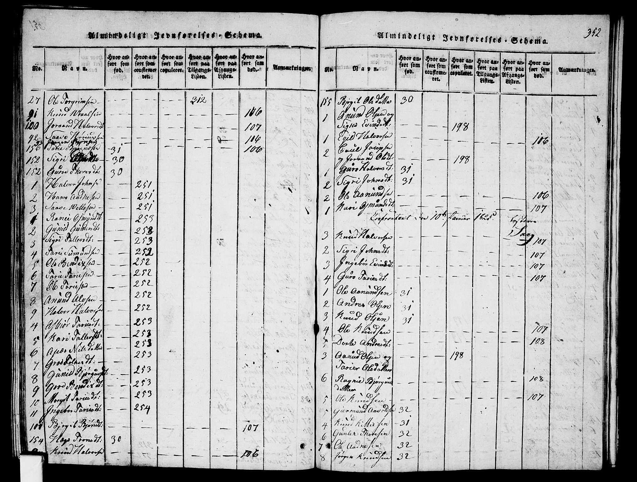 SAKO, Fyresdal kirkebøker, G/Ga/L0001: Klokkerbok nr. I 1, 1816-1840, s. 352