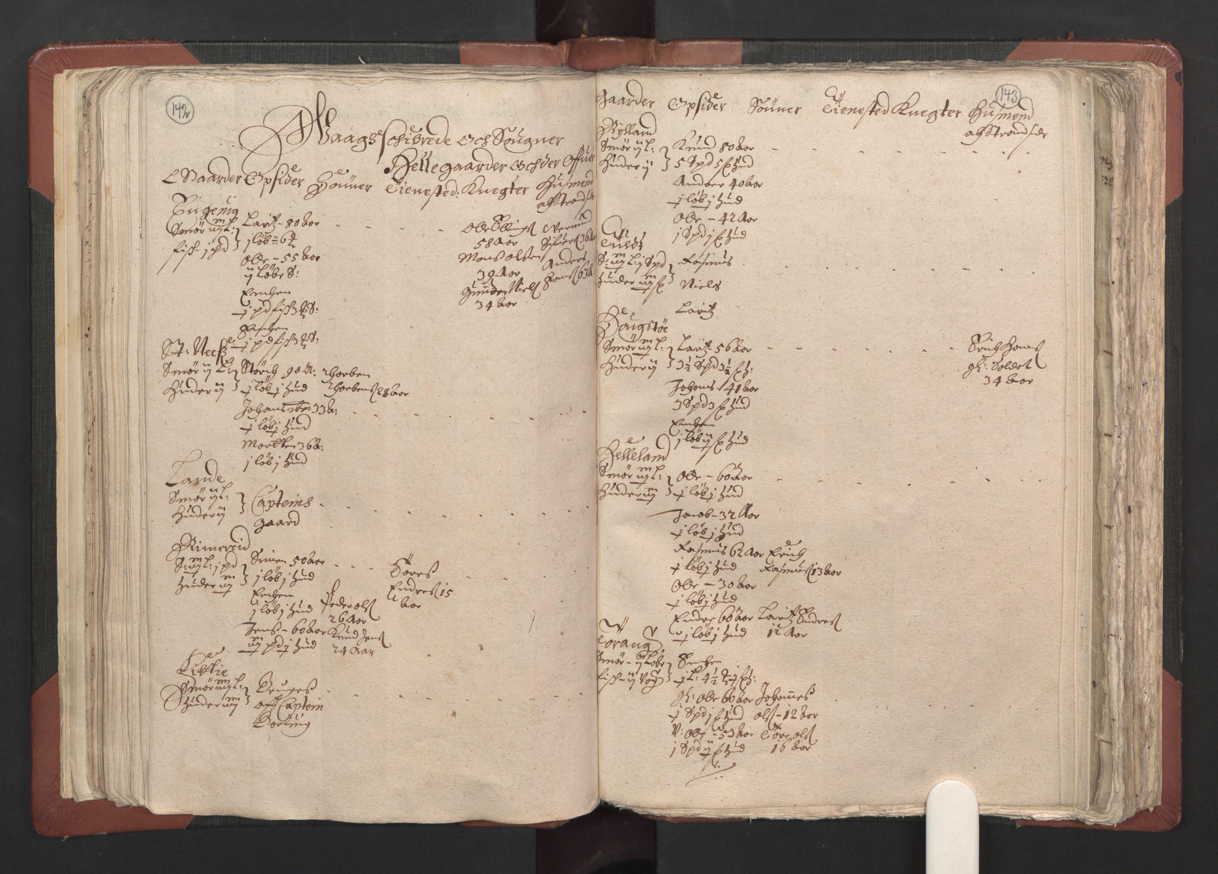 RA, Fogdenes og sorenskrivernes manntall 1664-1666, nr. 13: Nordhordland fogderi og Sunnhordland fogderi, 1665, s. 142-143